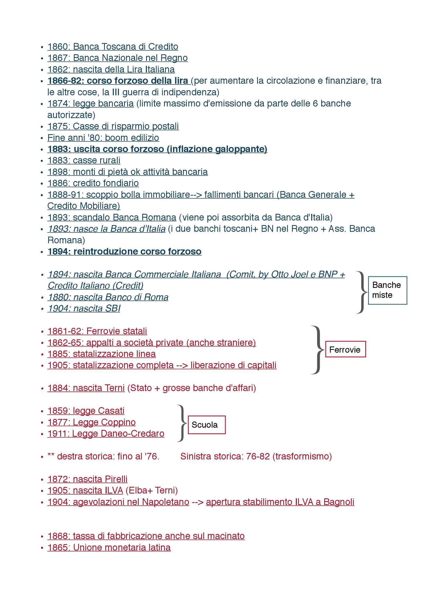 Date da sapere - cronologia eventi storia economica II parziale Pag. 2