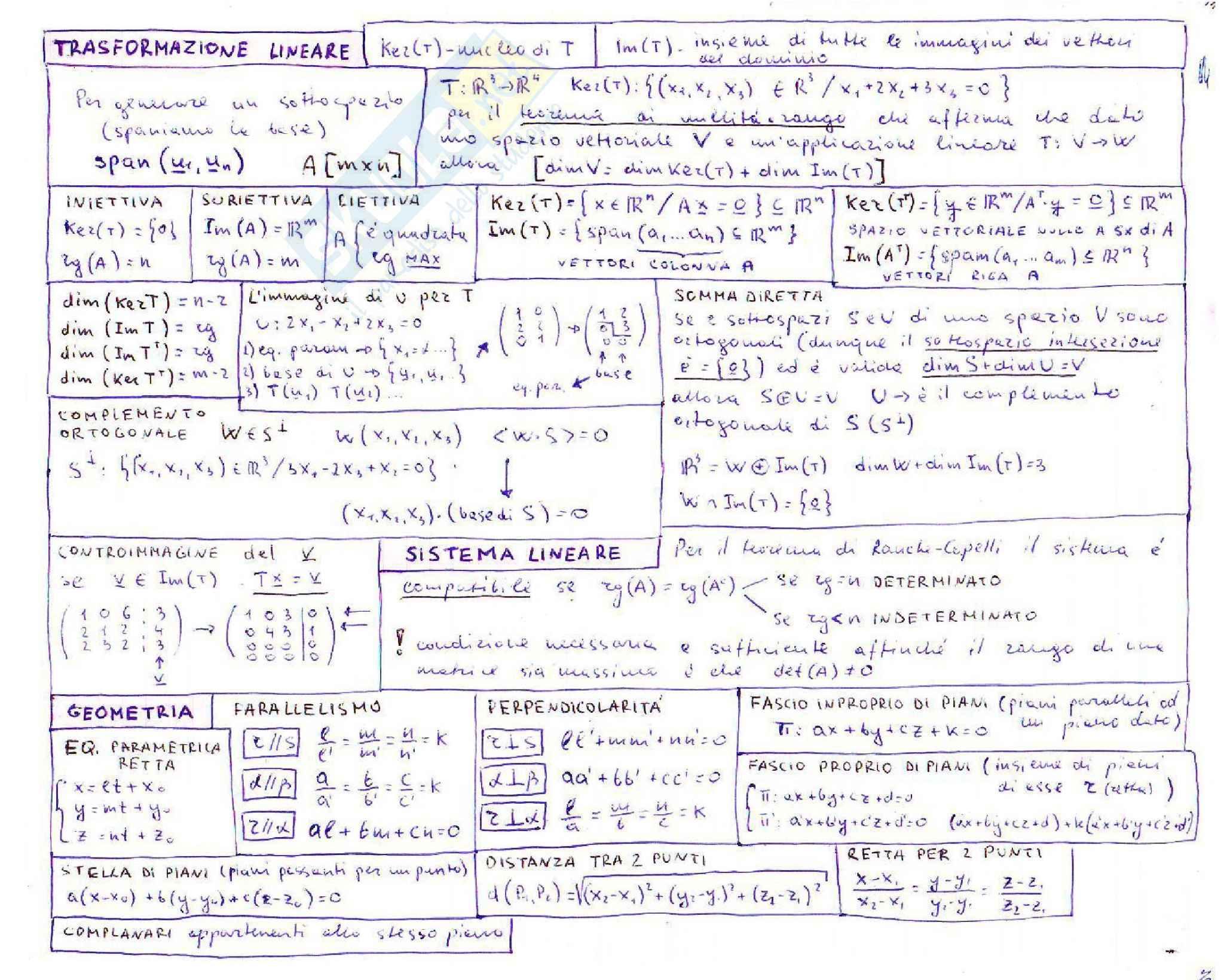 Formulario di Algebra 1