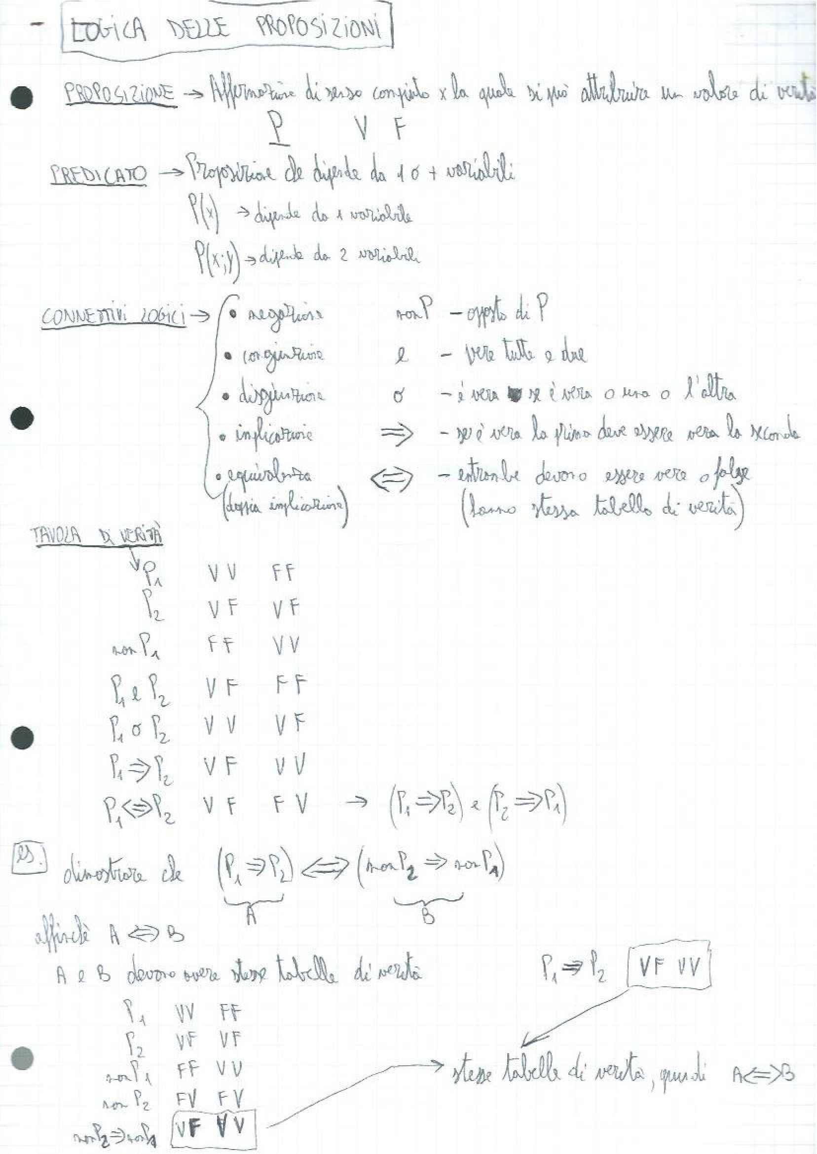 Corso di Analisi Matematica I