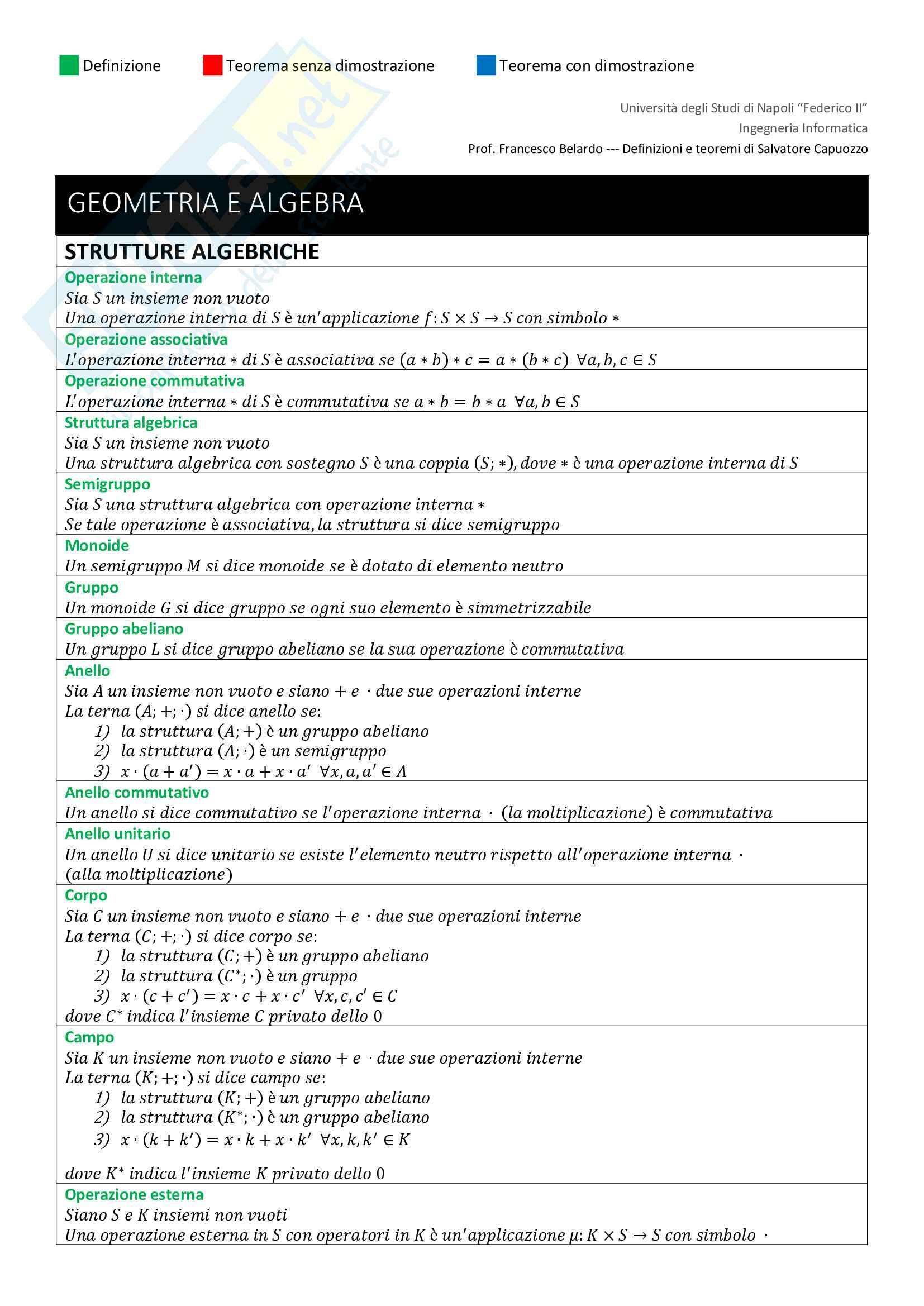 Definizioni e Teoremi di Geometria e Algebra