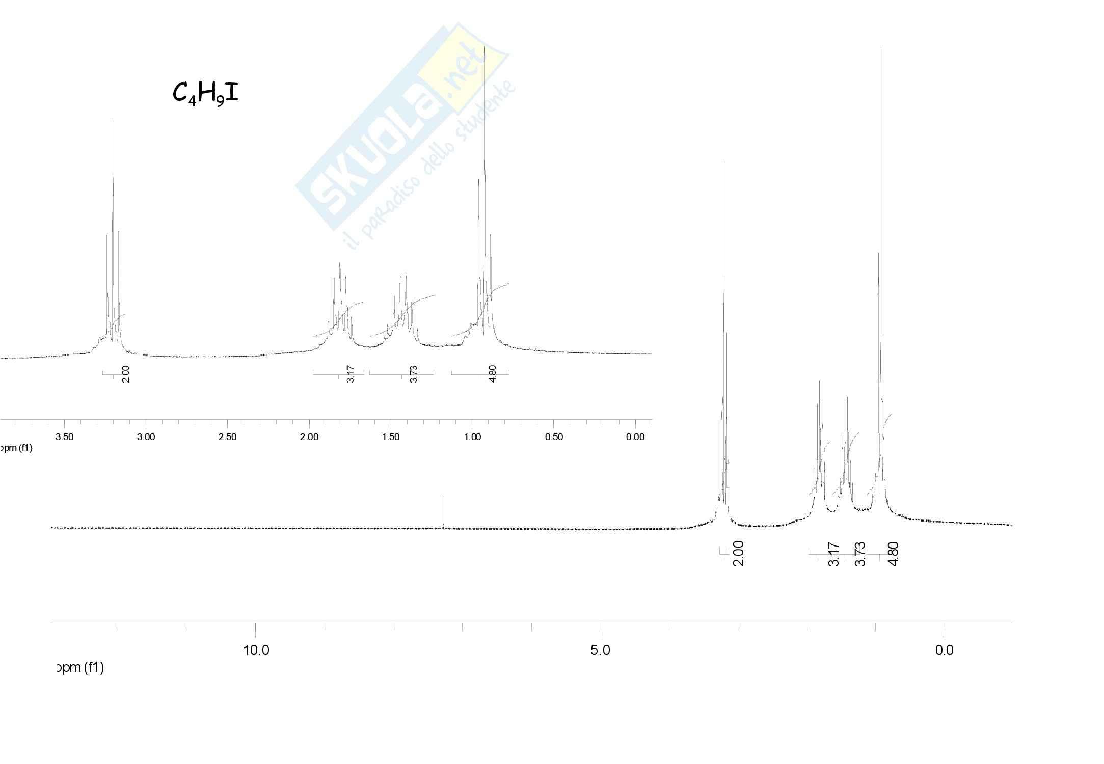 Chimica organica - spettri NMR incogniti
