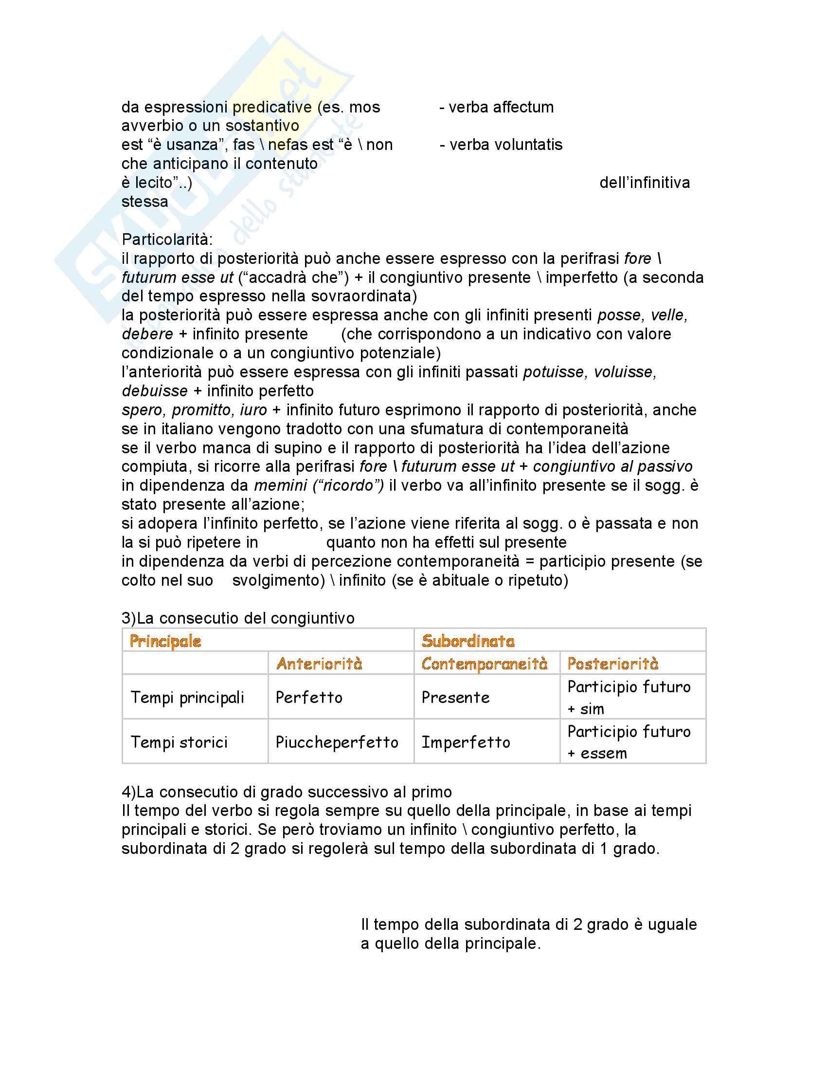 Latino - grammatica - Appunti Pag. 11