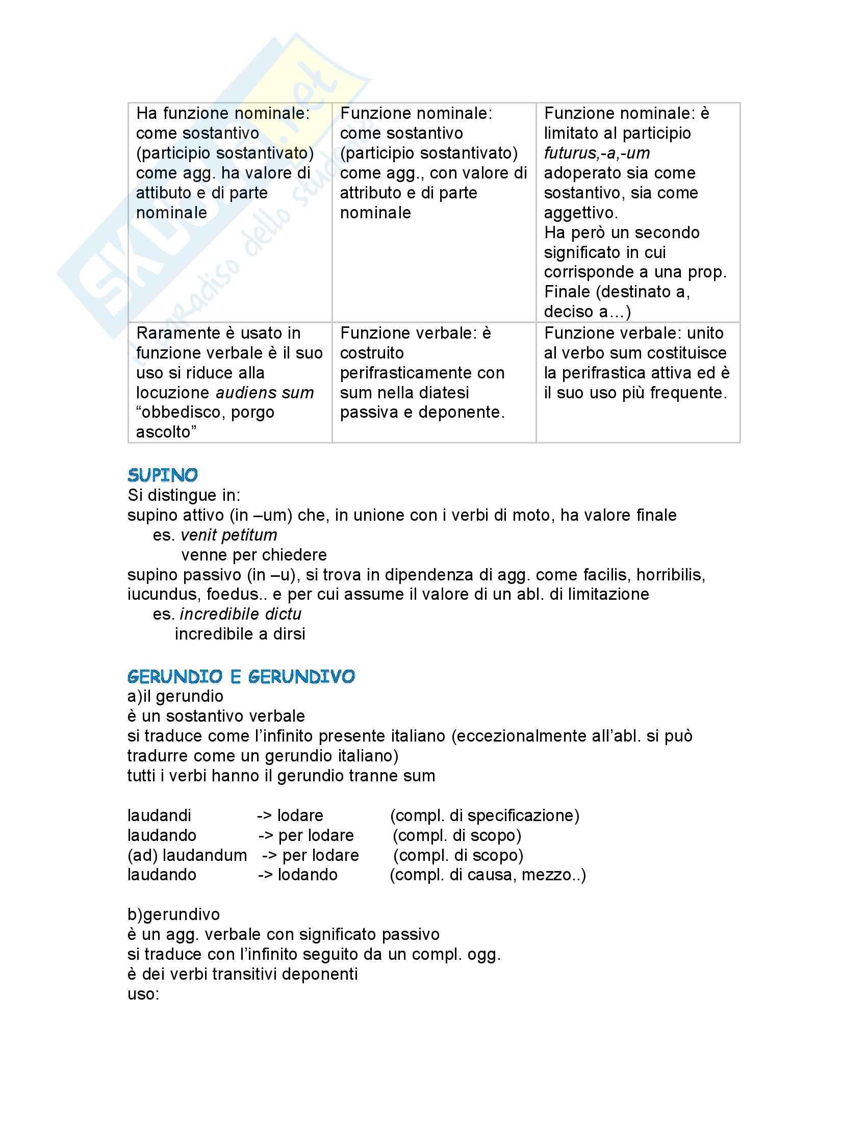 Latino - grammatica - Appunti Pag. 6