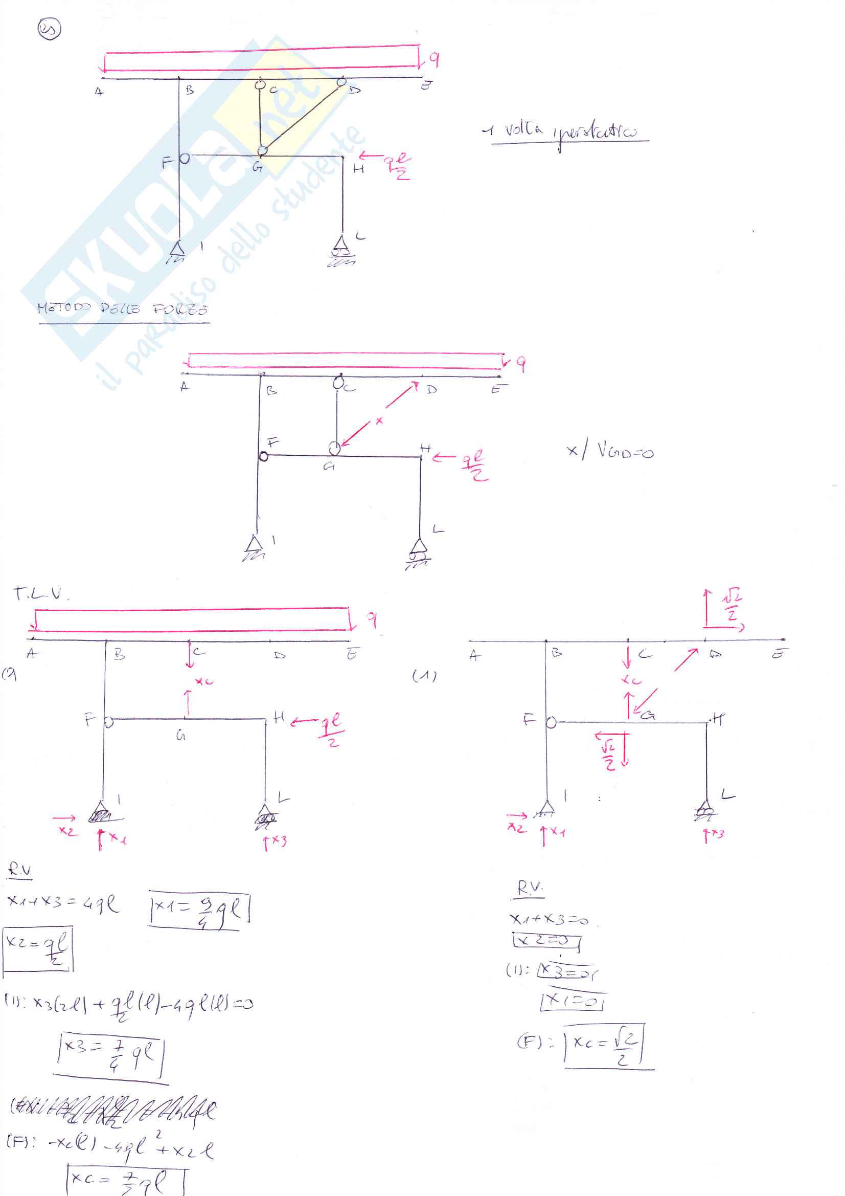 Esercizi scienza delle costruzioni Pag. 21
