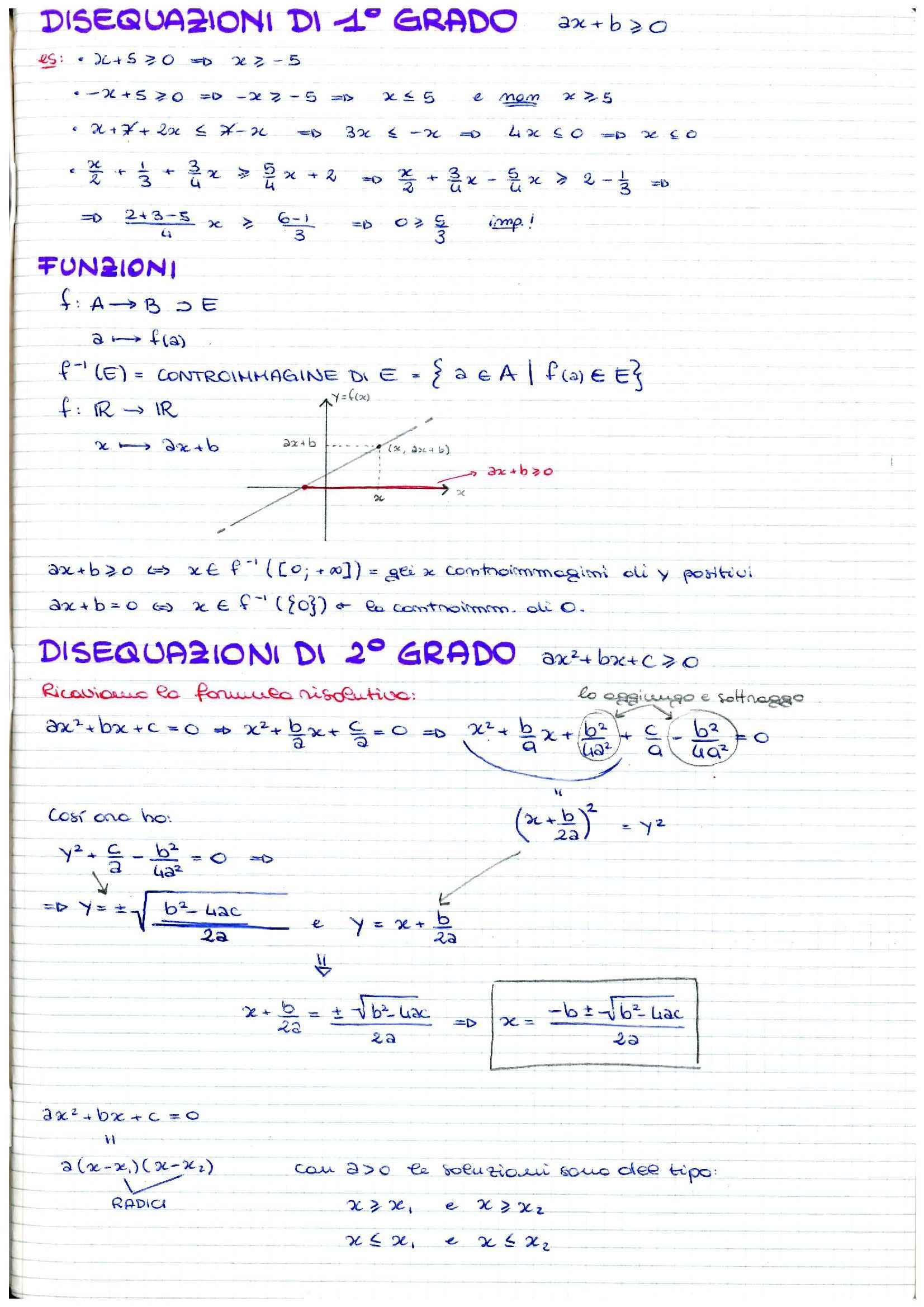 Analisi matematica 1- esercitazione