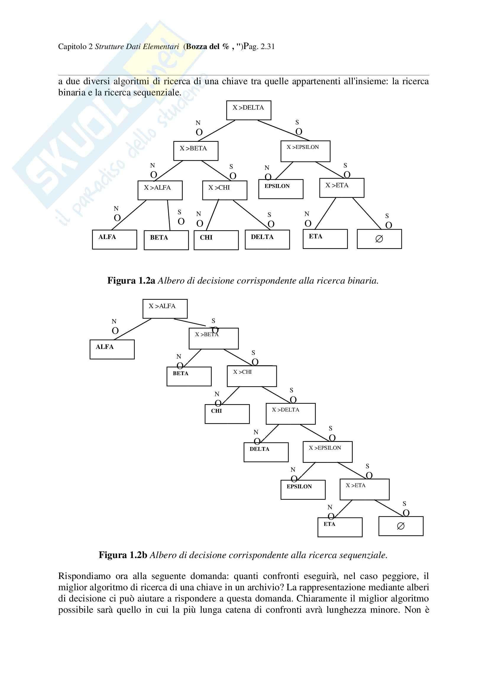 Algoritmi - analisi Pag. 31
