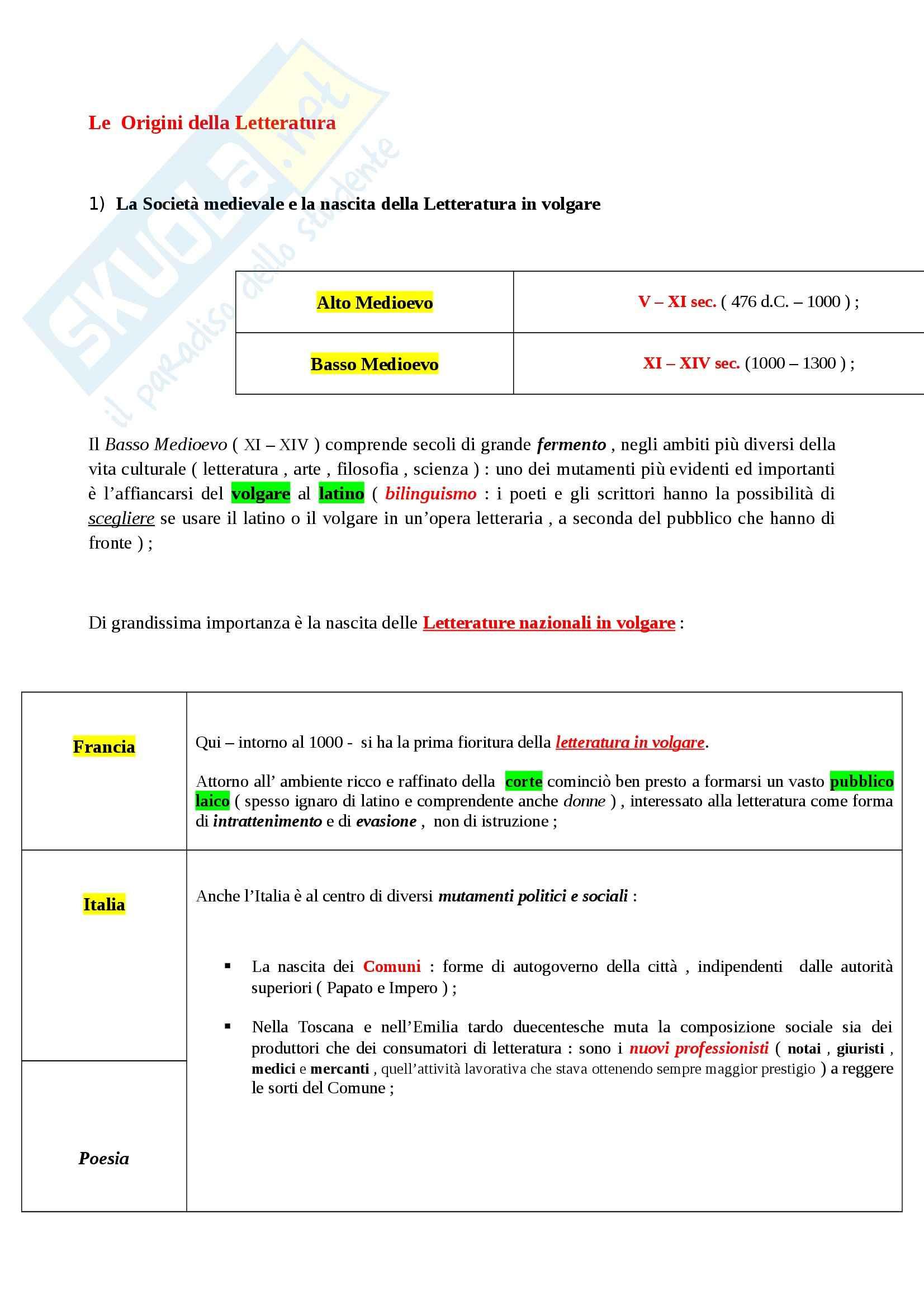Riassunto esame Letteratura Italiana: La Letteratura Italiana, dalle Origini al Secondo Ottocento, prof. Paolino