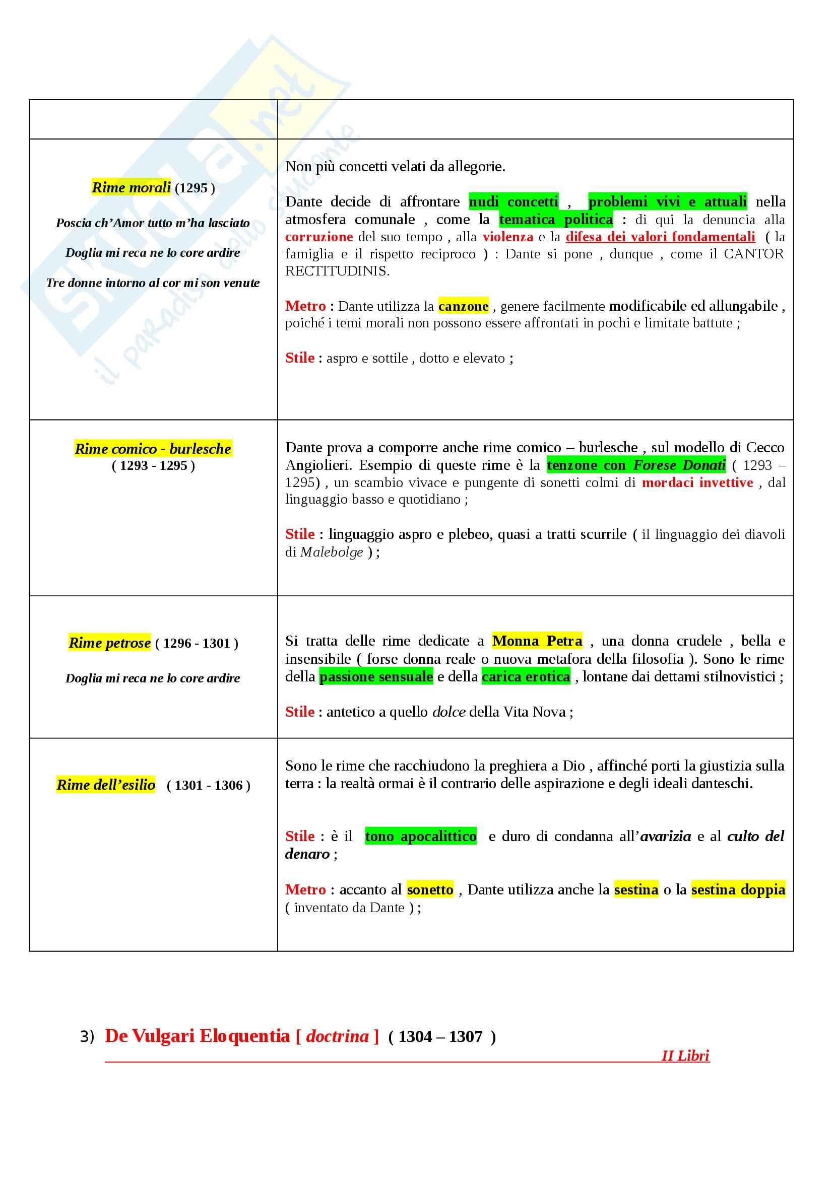 Riassunto esame Letteratura Italiana: La Letteratura Italiana, dalle Origini al Secondo Ottocento, prof. Paolino Pag. 26