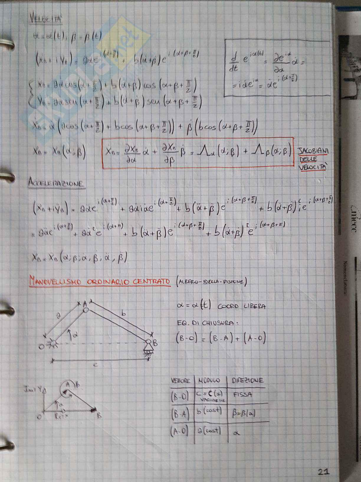 Appunti di Meccanica applicata alle macchine - Lezione Pag. 21
