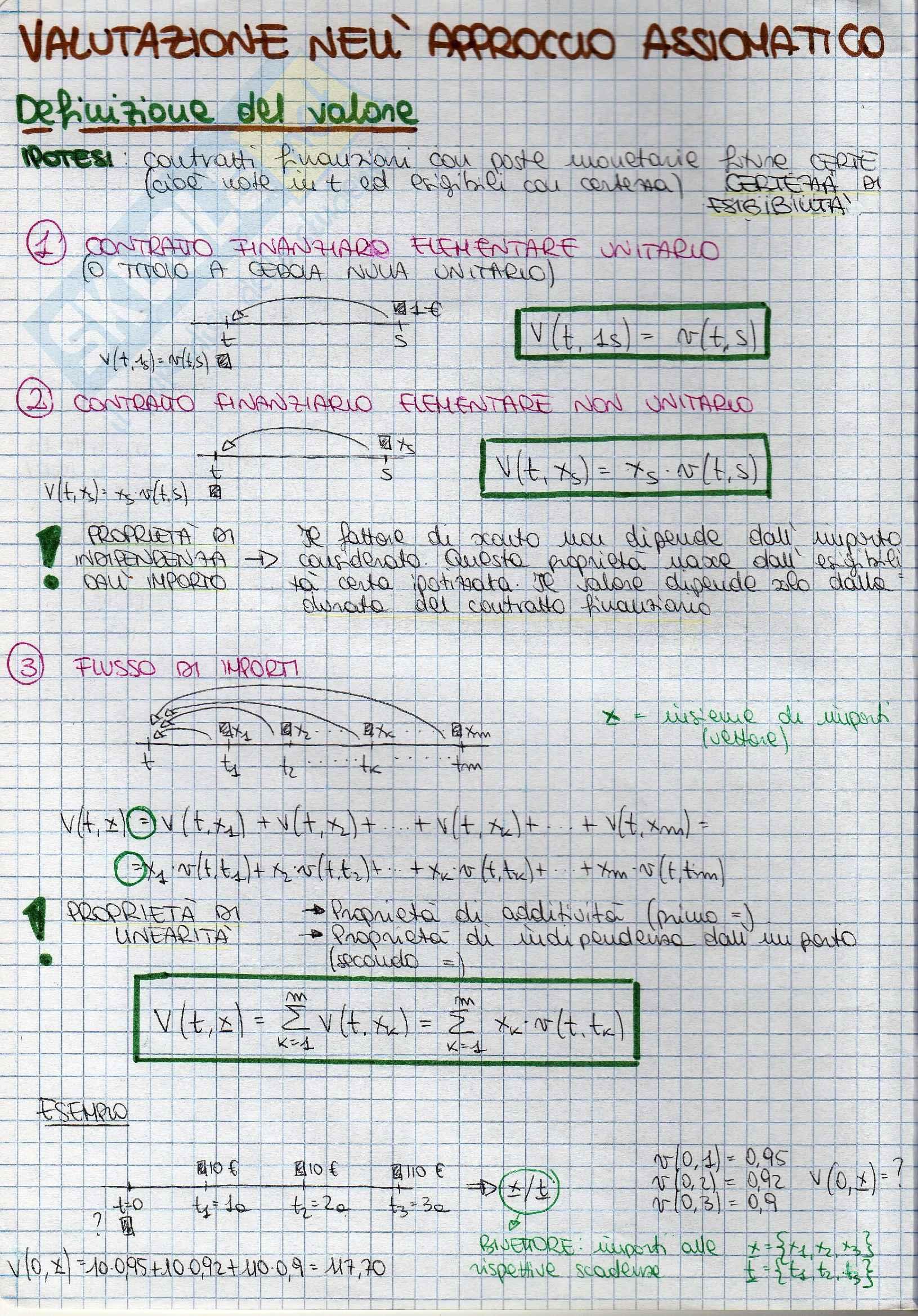 Approccio assiomatico - Matem. finanziaria