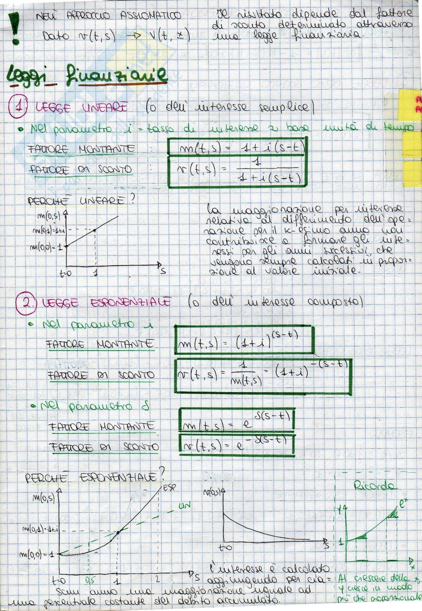 Approccio assiomatico - Matem. finanziaria Pag. 2