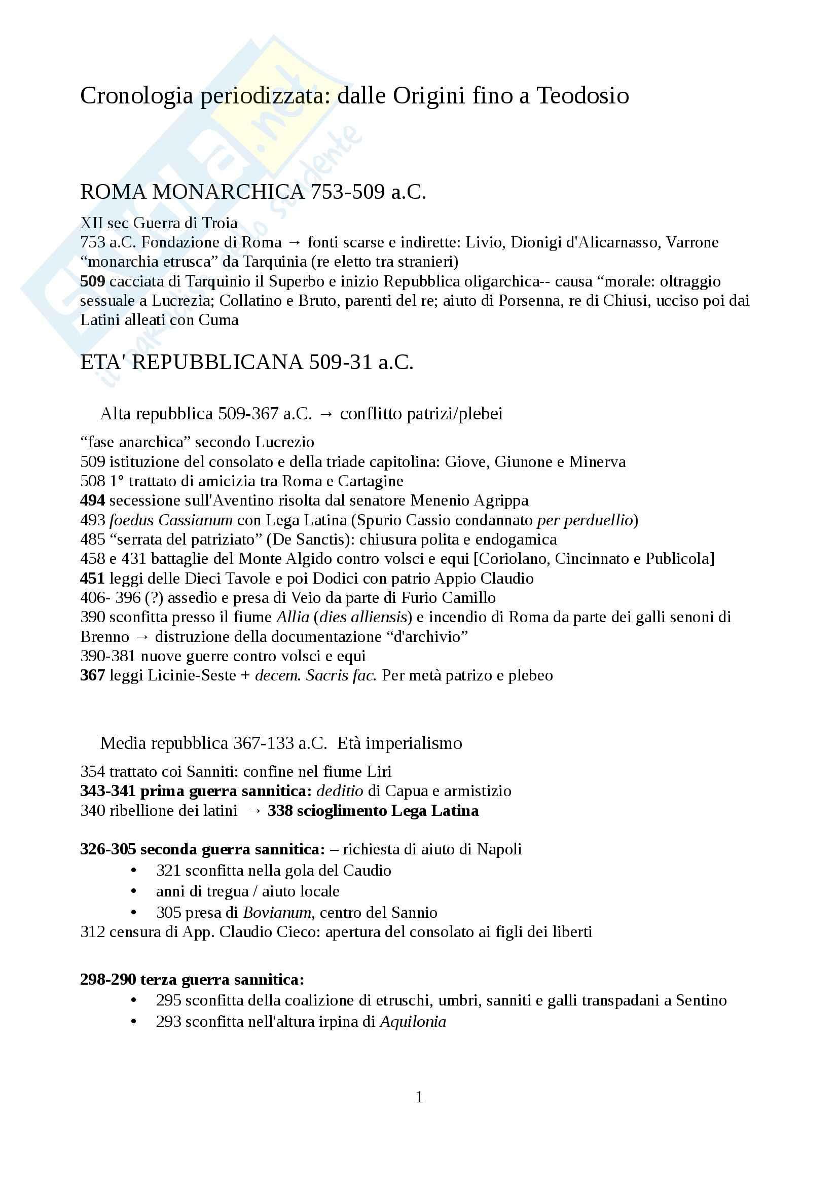 Tutte le date di Storia Romana