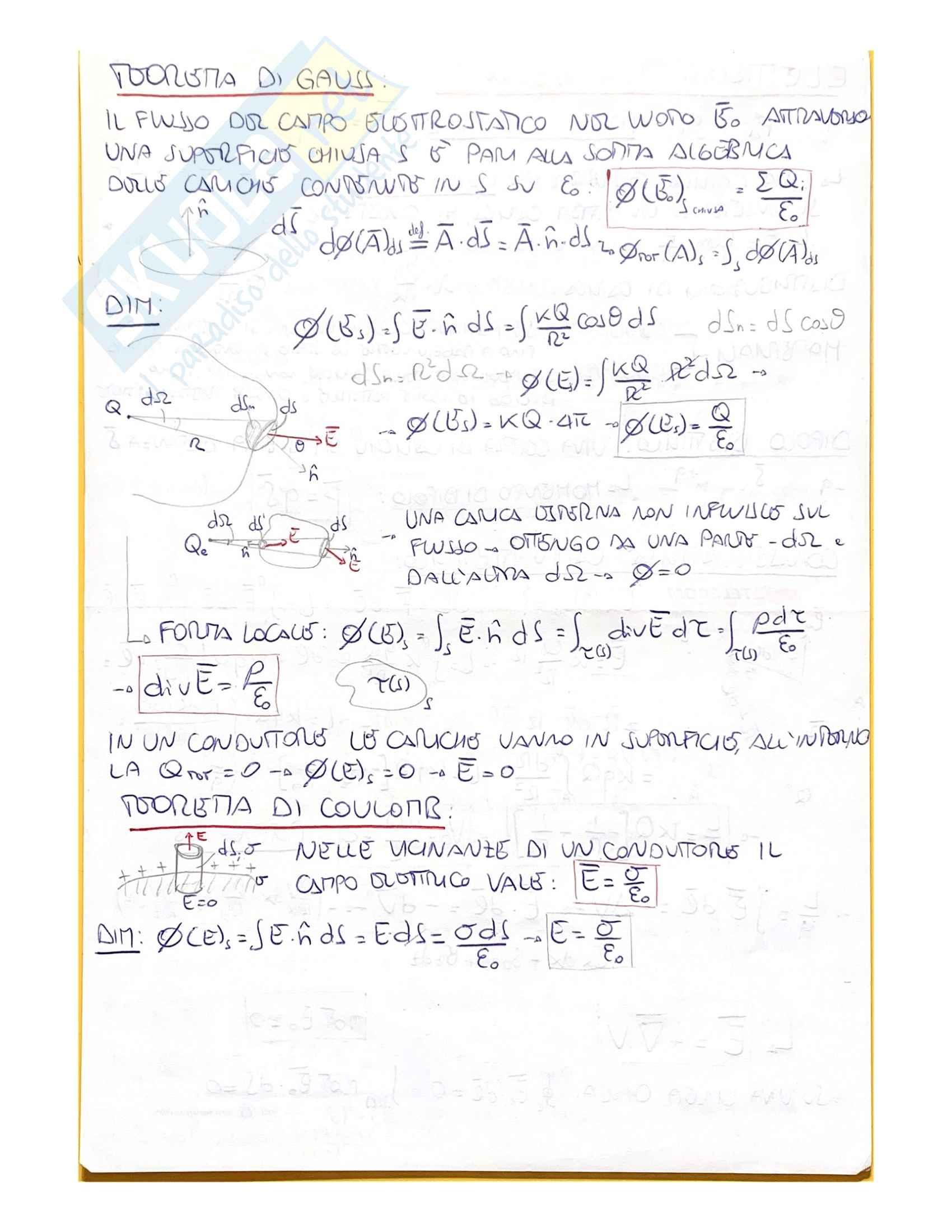 Fisica II (schemi riassuntivi) Pag. 2