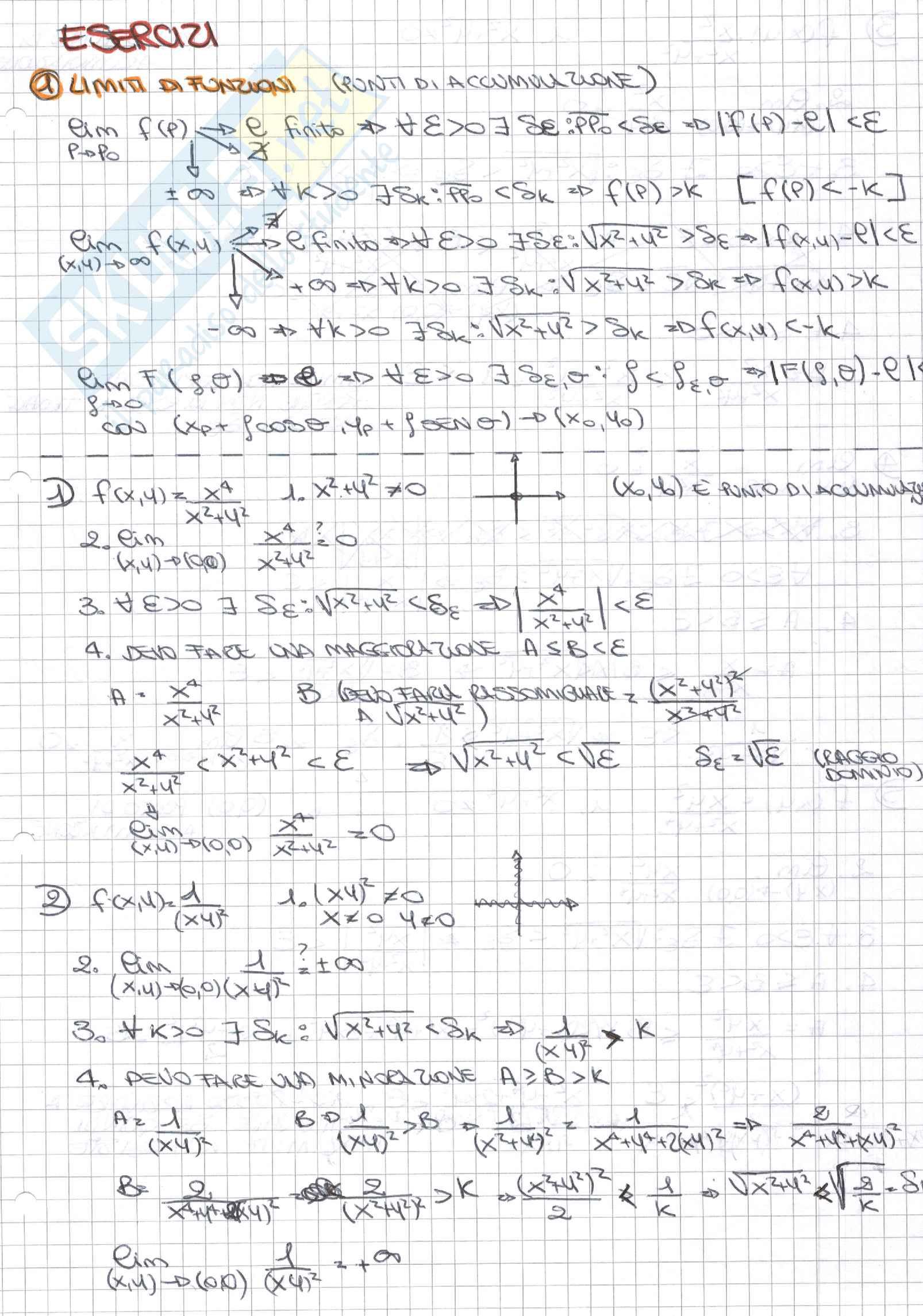 Esercizi tipo Analisi matematica I - Germano/Martinelli