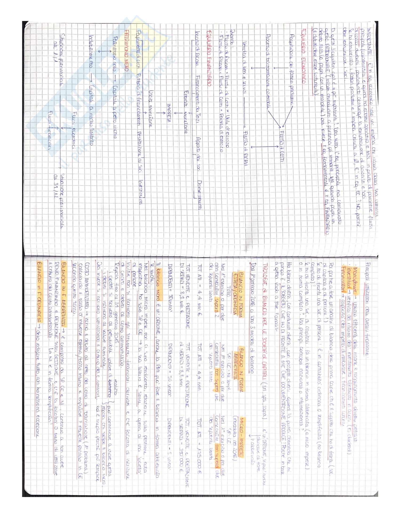 Analisi finanziaria Pag. 2