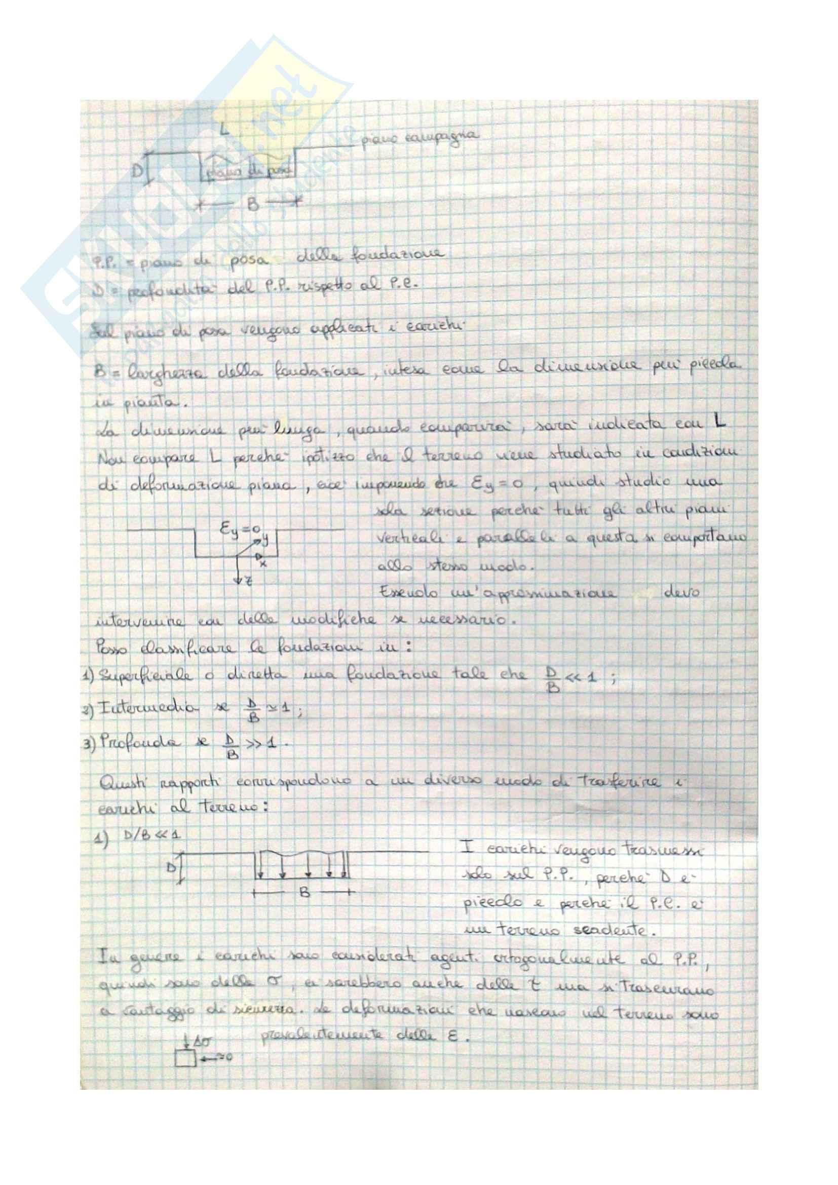 Appunti Fondazioni Pag. 2