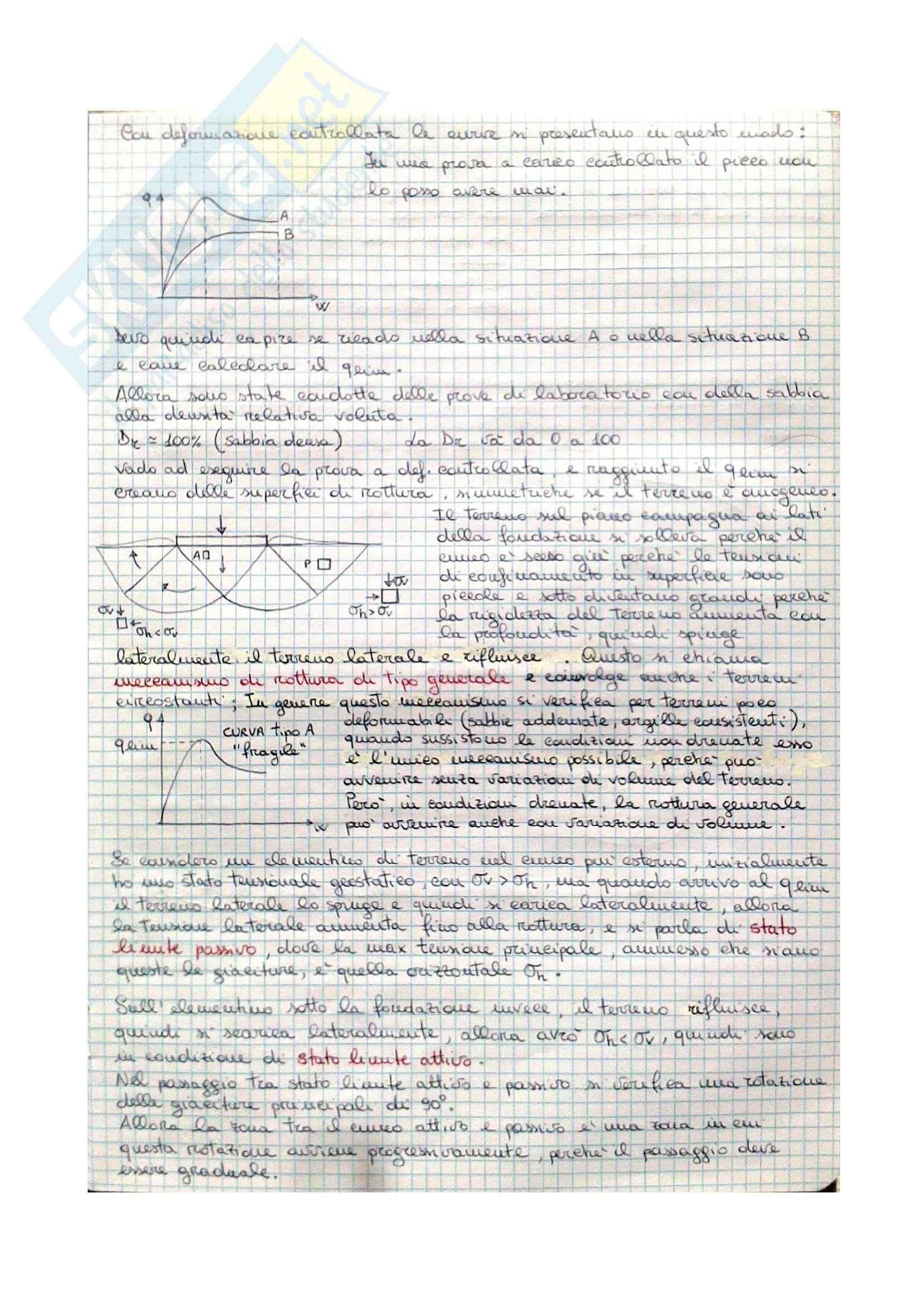 Appunti Fondazioni Pag. 31