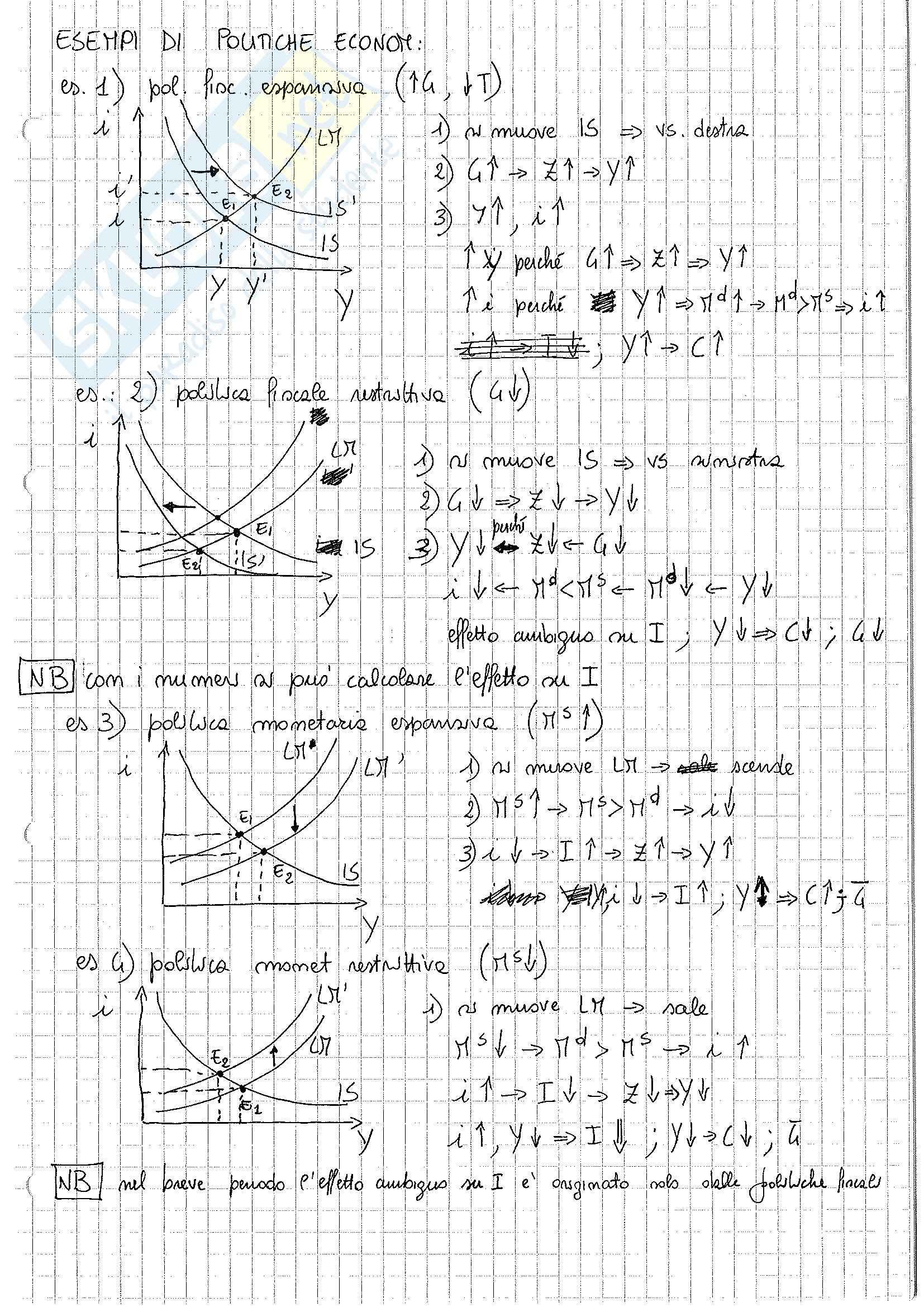 MB116: Appunti di Macroeconomia Pag. 21