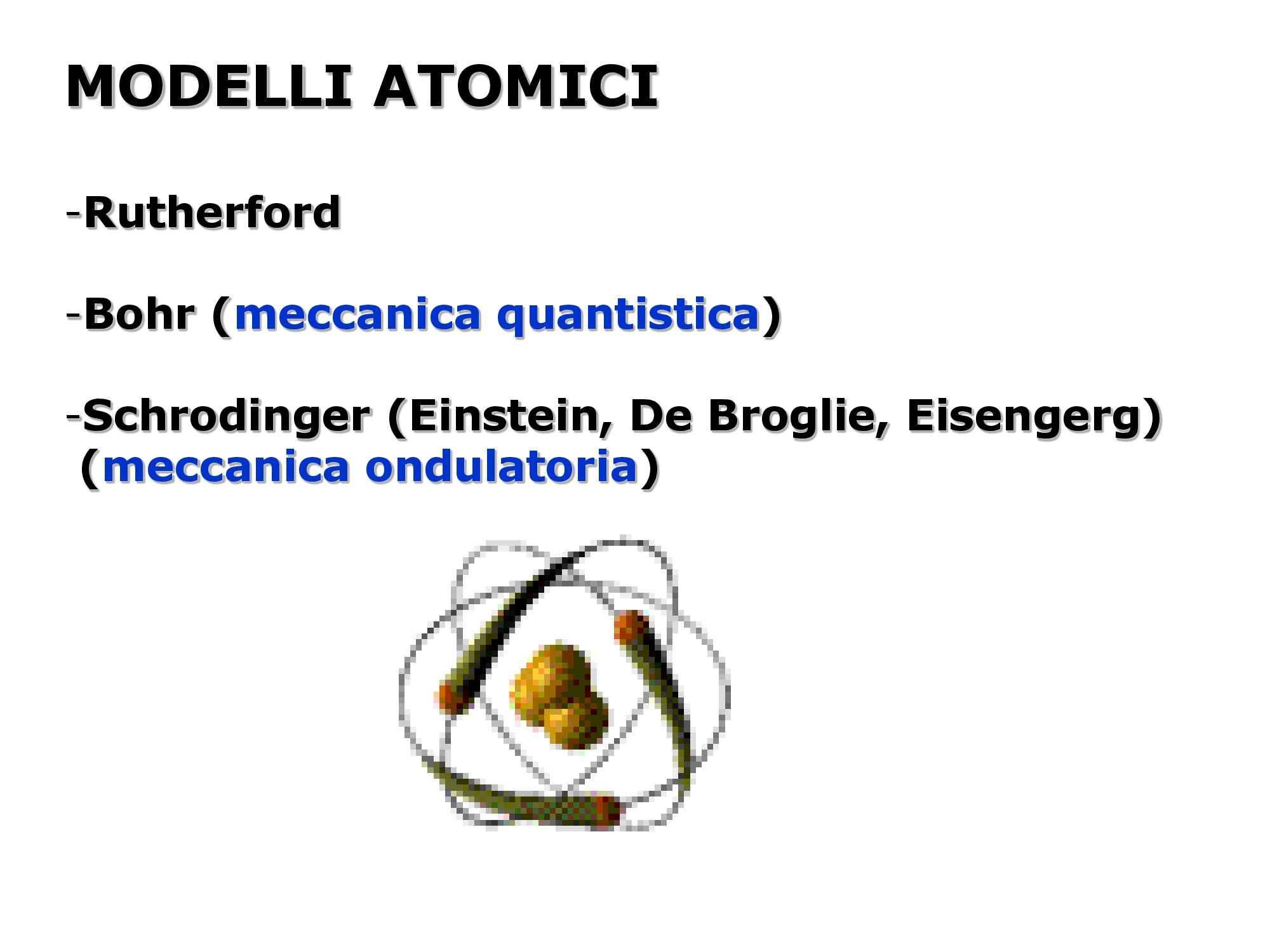 Modelli Atomici