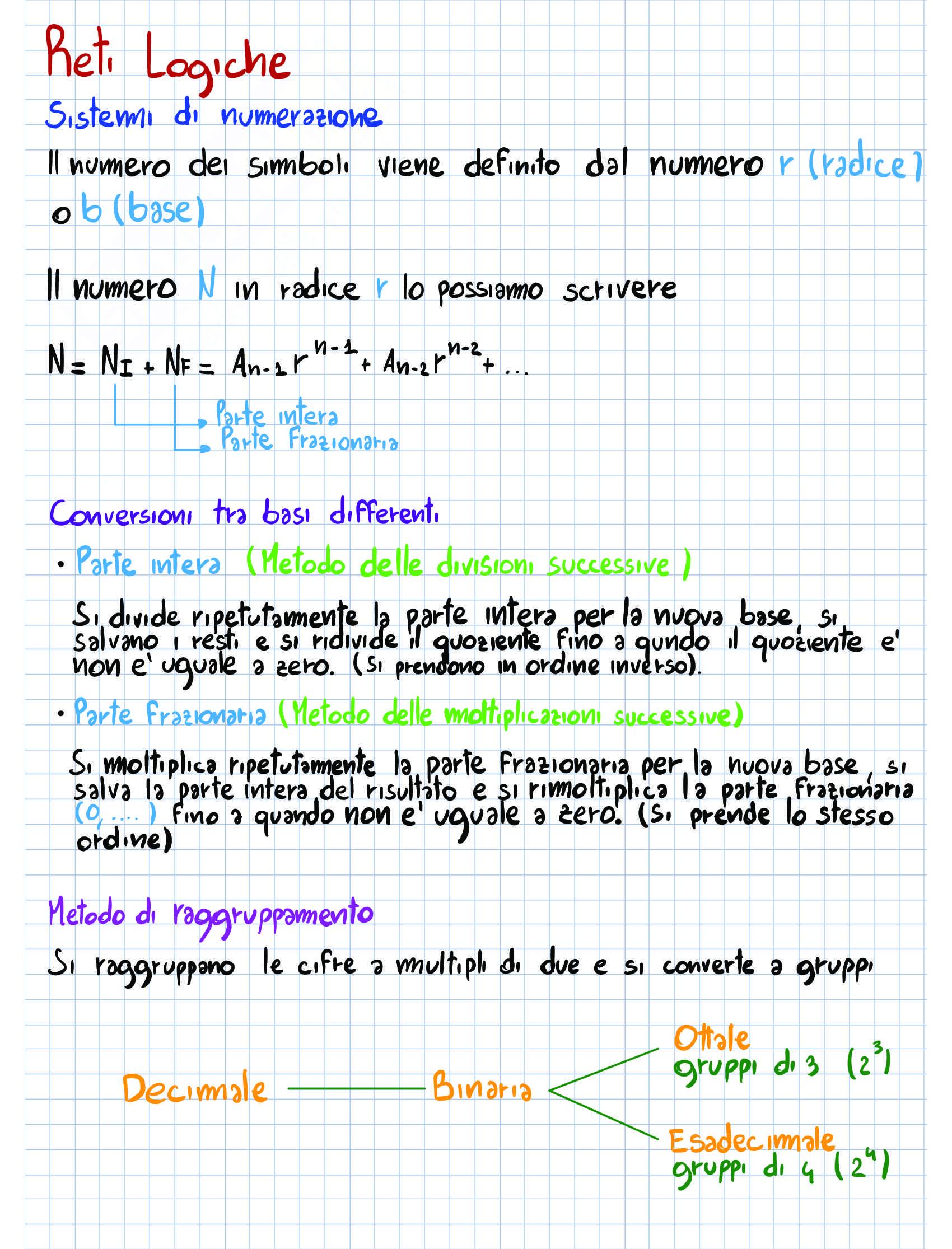 Reti Logiche - Appunti/Riassunti (iPad)