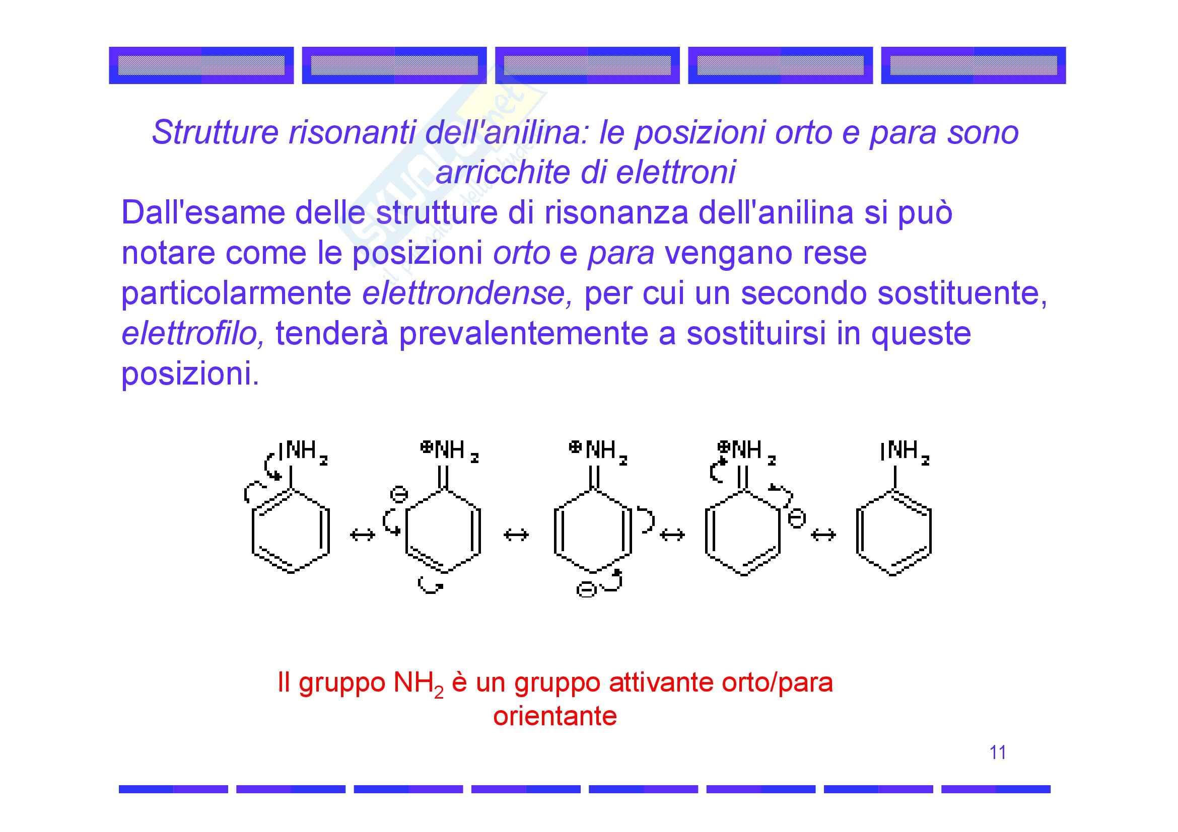Chimica organica - effetto induttivo e mesomero Pag. 11