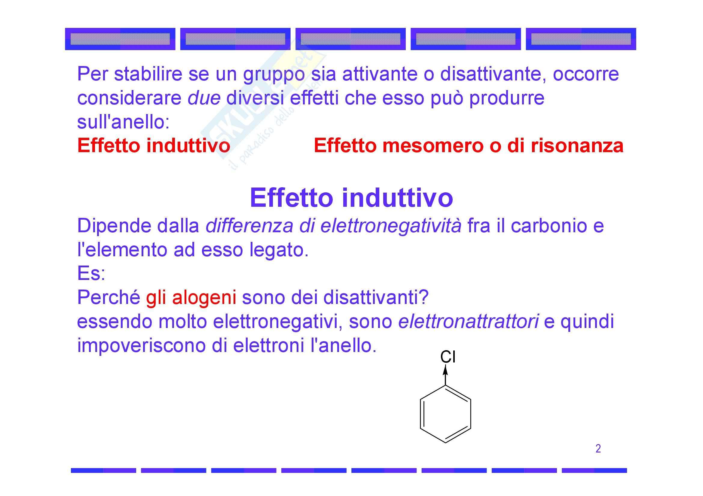 Chimica organica - effetto induttivo e mesomero Pag. 2
