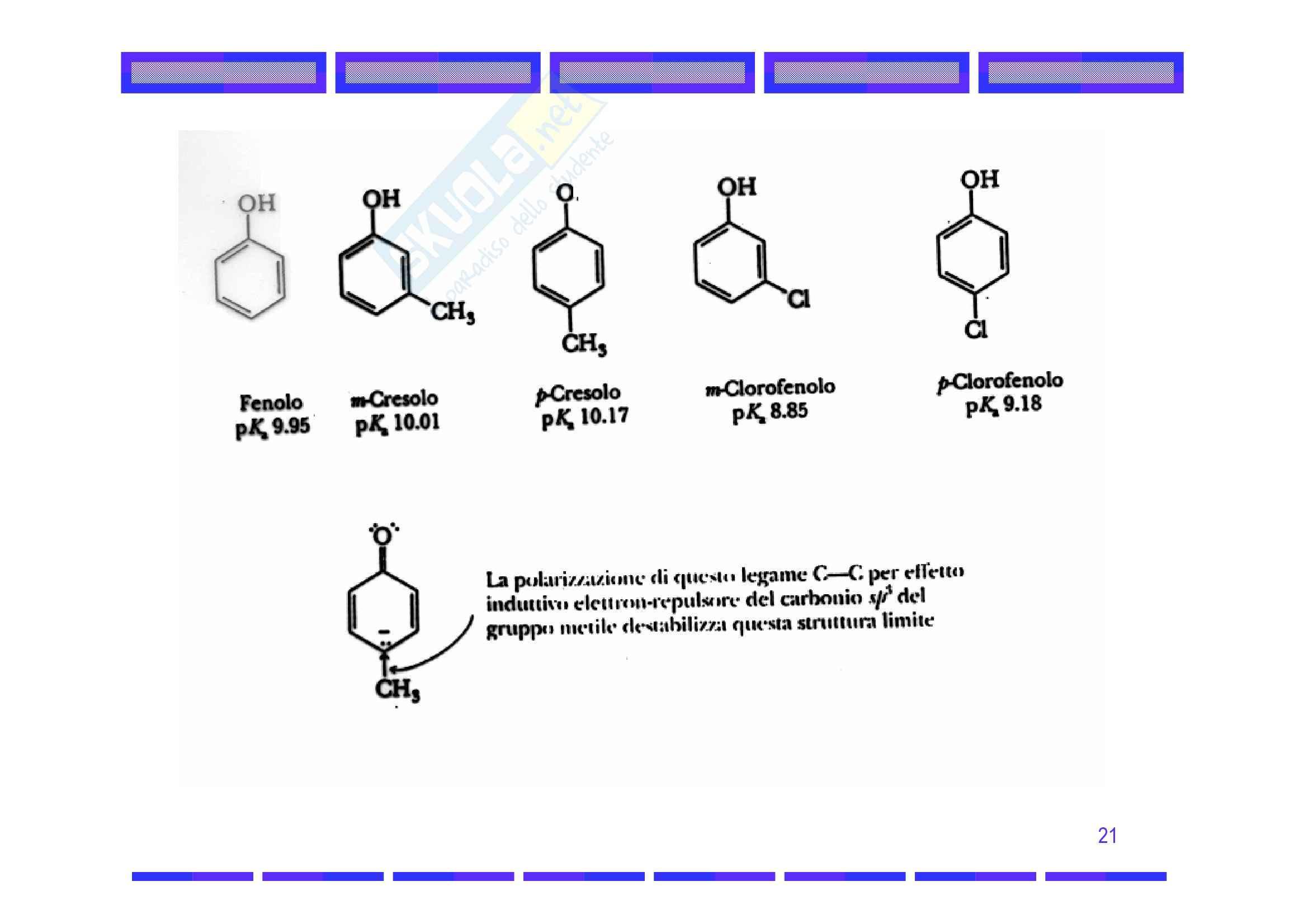Chimica organica - effetto induttivo e mesomero Pag. 21