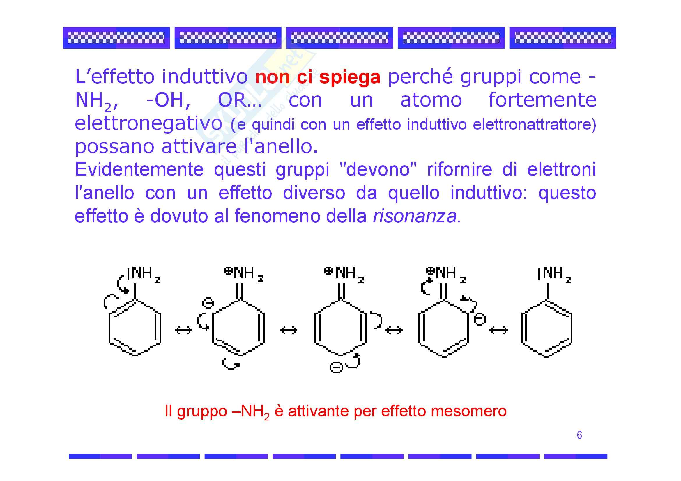 Chimica organica - effetto induttivo e mesomero Pag. 6