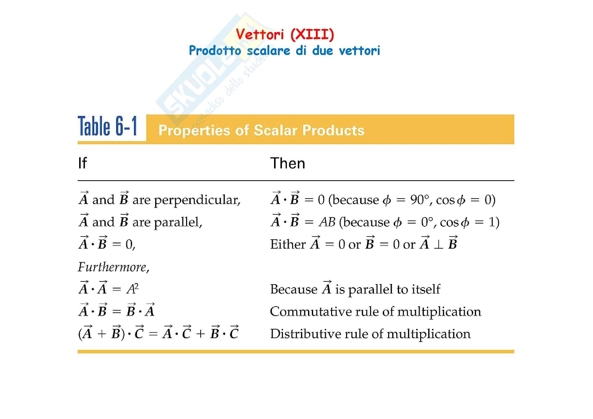 Fisica generale - metodo Sperimentale e Vettori Pag. 46