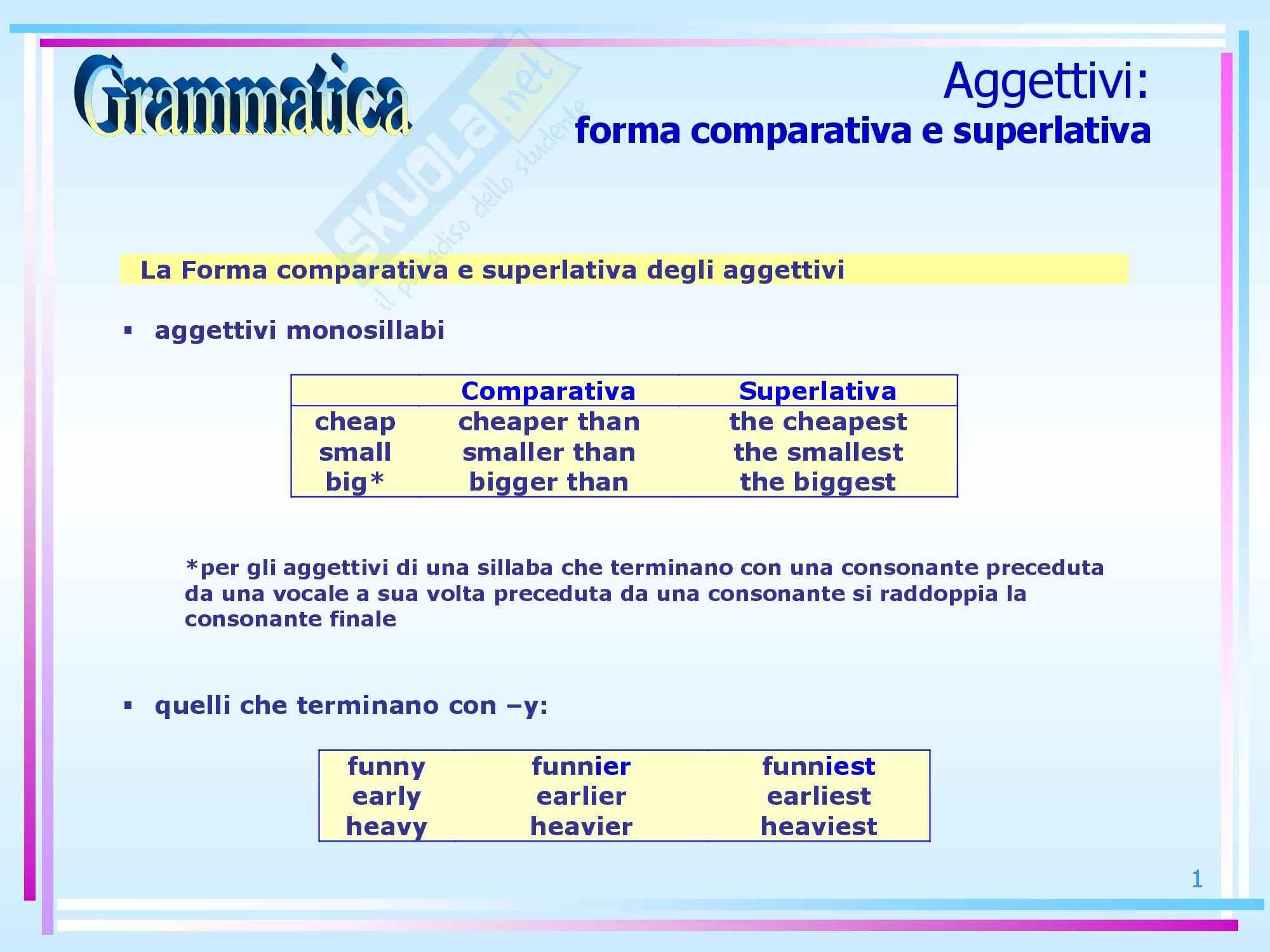 Lingua inglese - aggettivi comparativi e superlativi