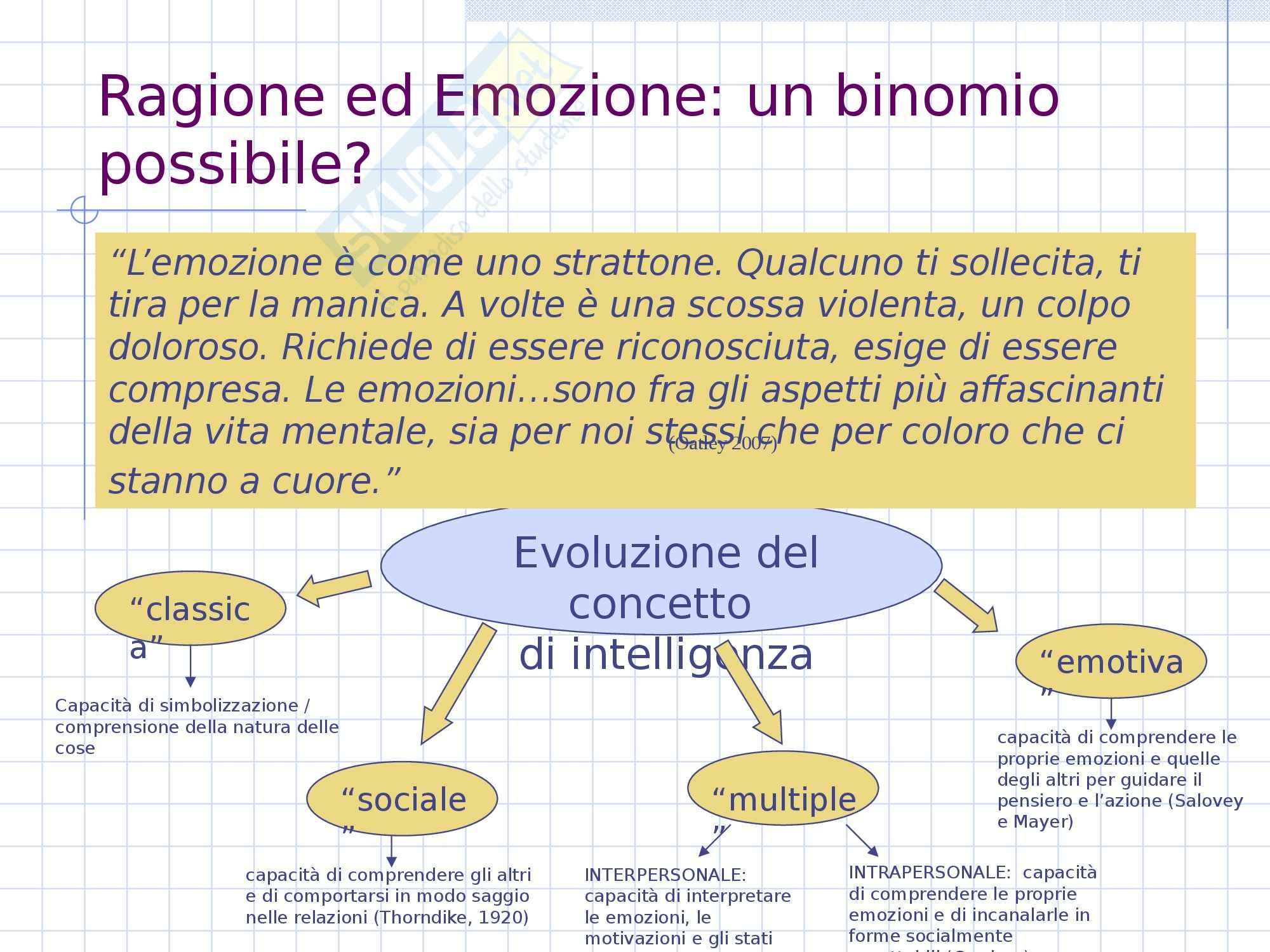 Psicologia generale - Ragione ed emozione: un binomio possibile? Pag. 2