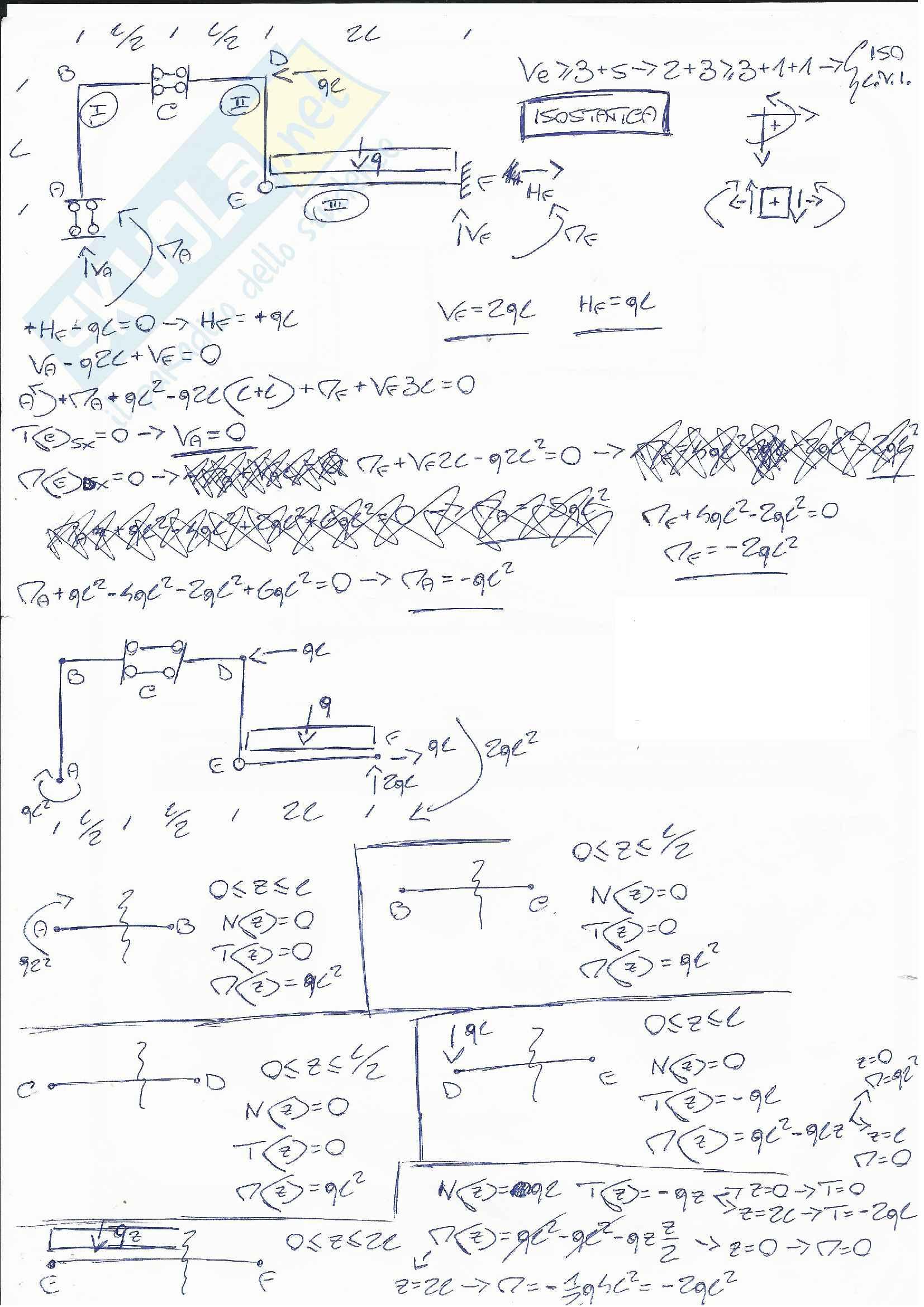 Esercizi Analisi Cinematica - Isostatiche