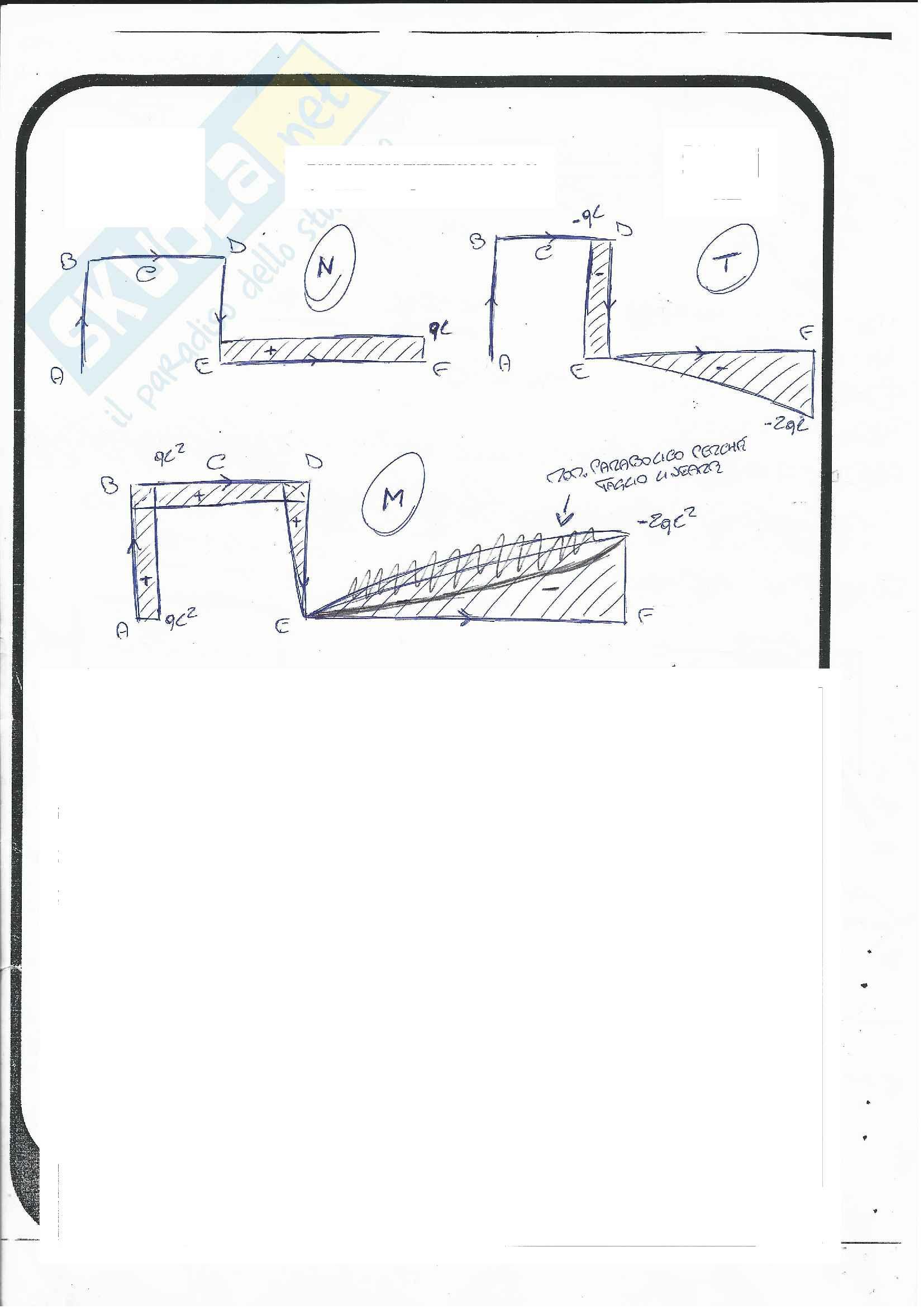 Esercizi Analisi Cinematica - Isostatiche Pag. 2
