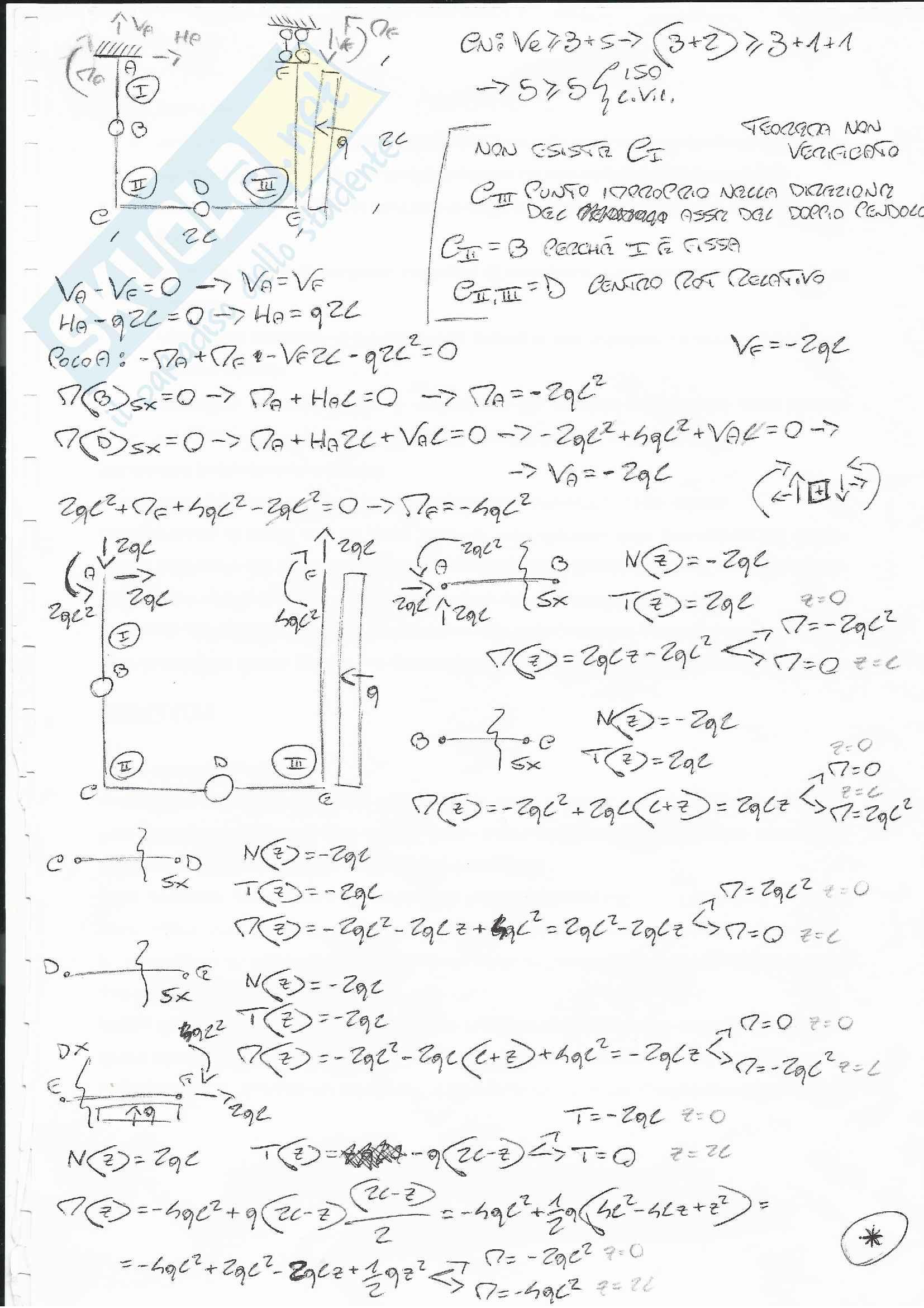 Esercizi Analisi Cinematica - Isostatiche Pag. 6