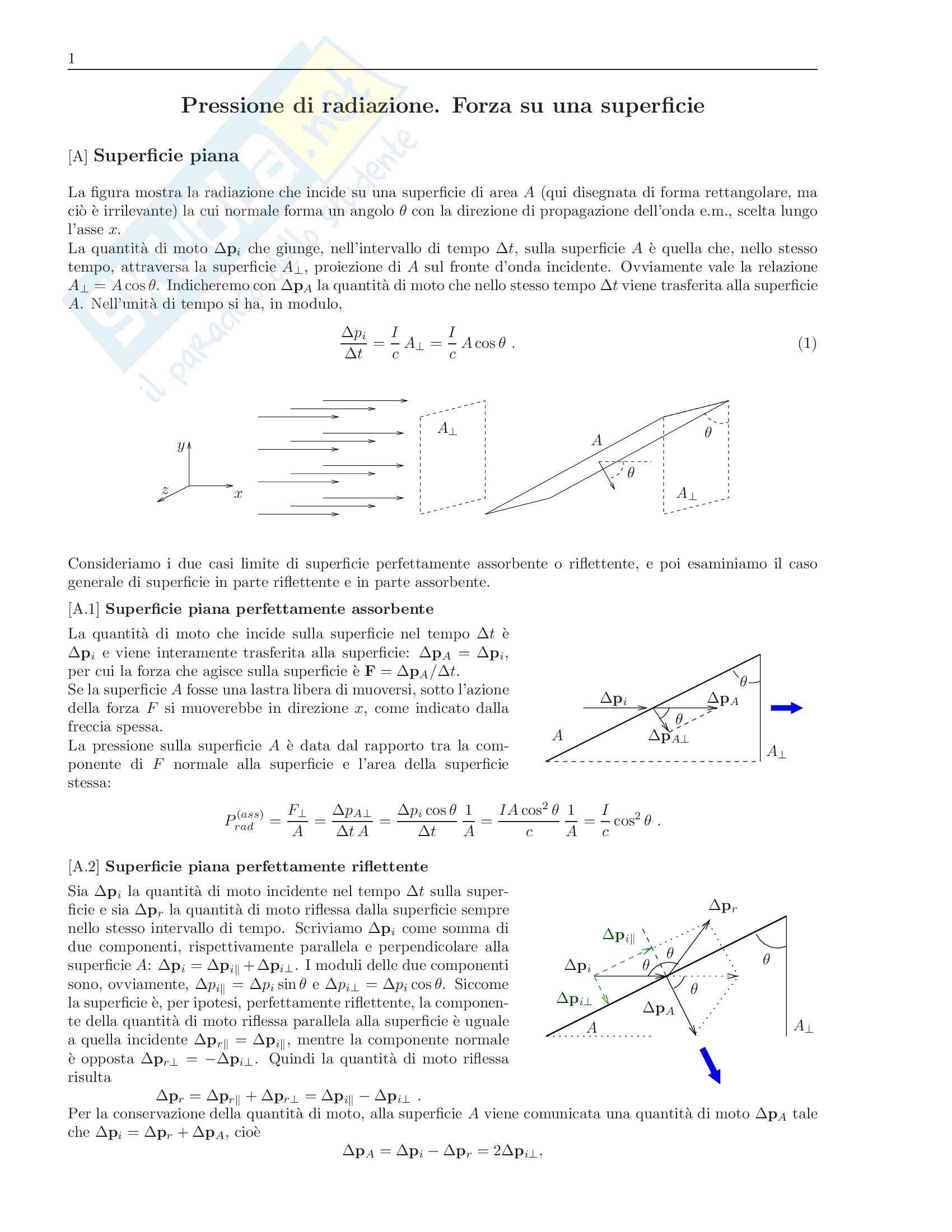 Pressione di radiazione: superficie piana e sferica, assorbente o riflettente