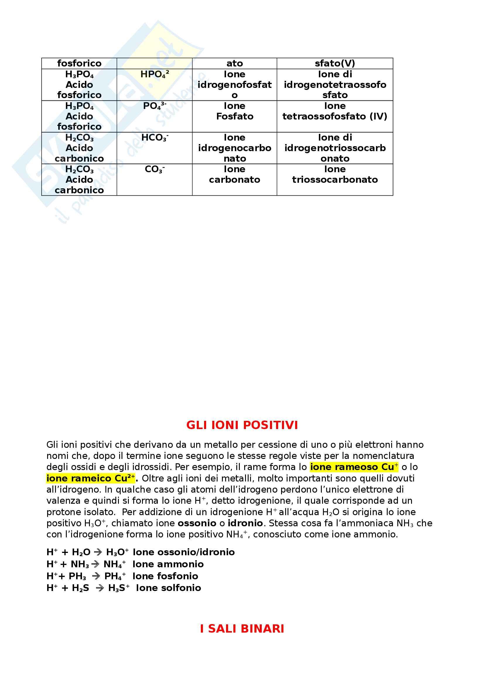 Chimica, Nomenclatura Pag. 11