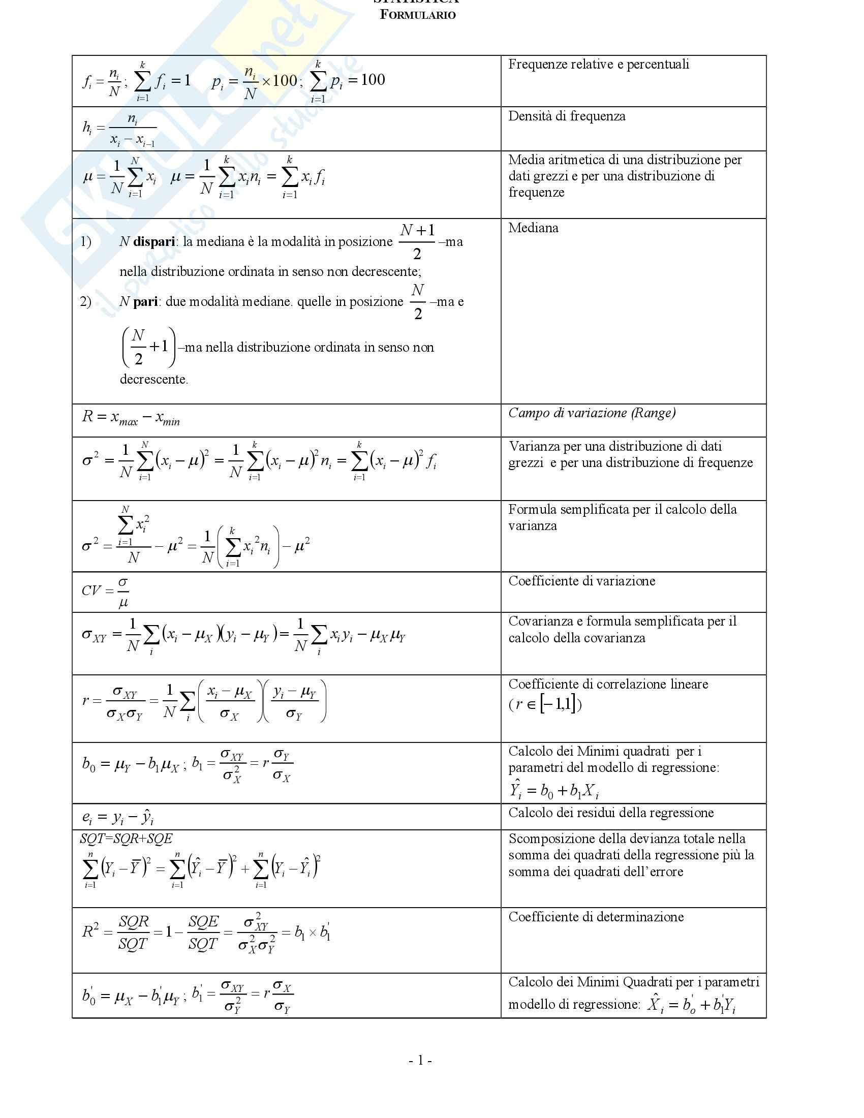 Statistica – Esercizi Pag. 21