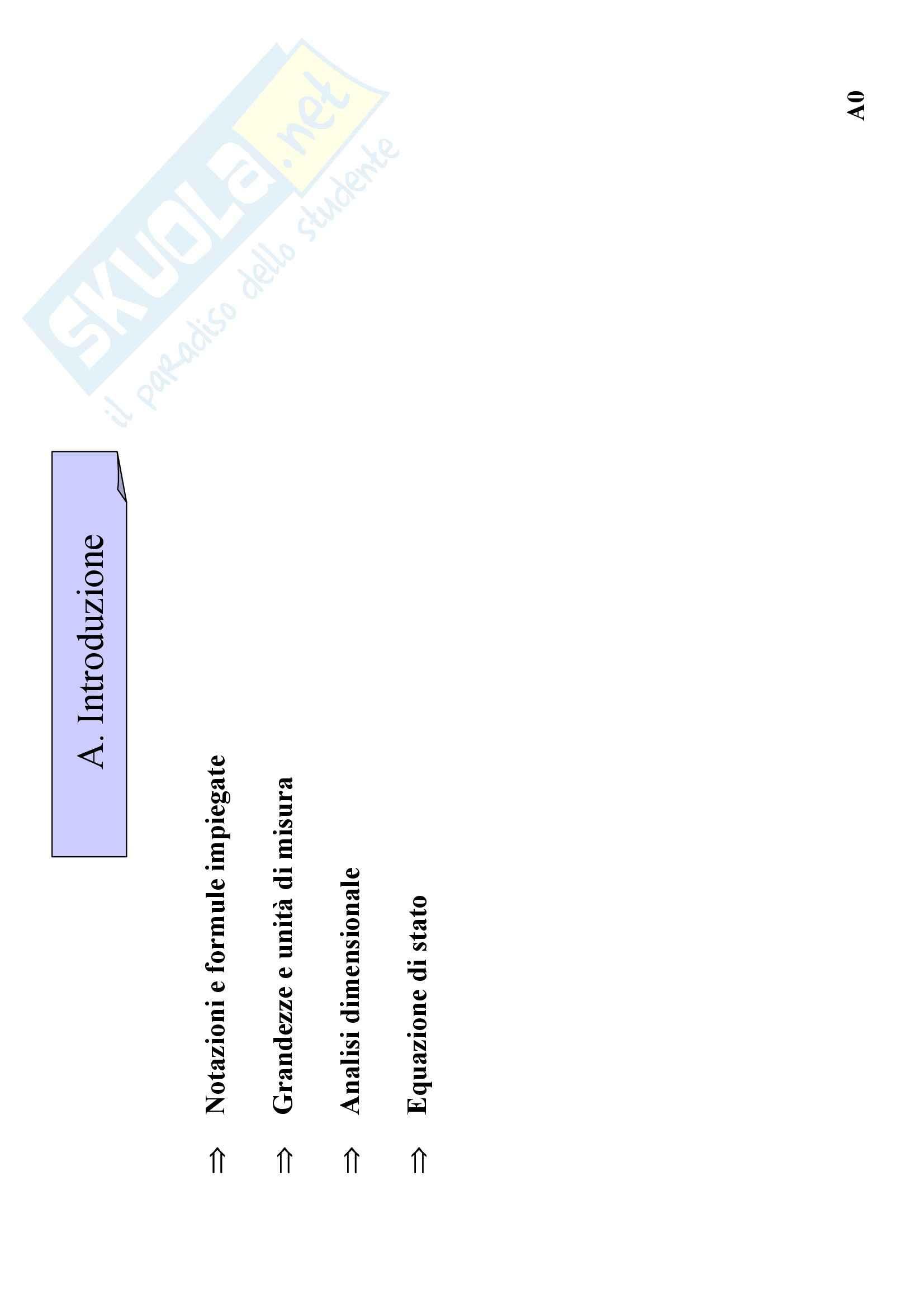 Ingegneria civile - idraulica