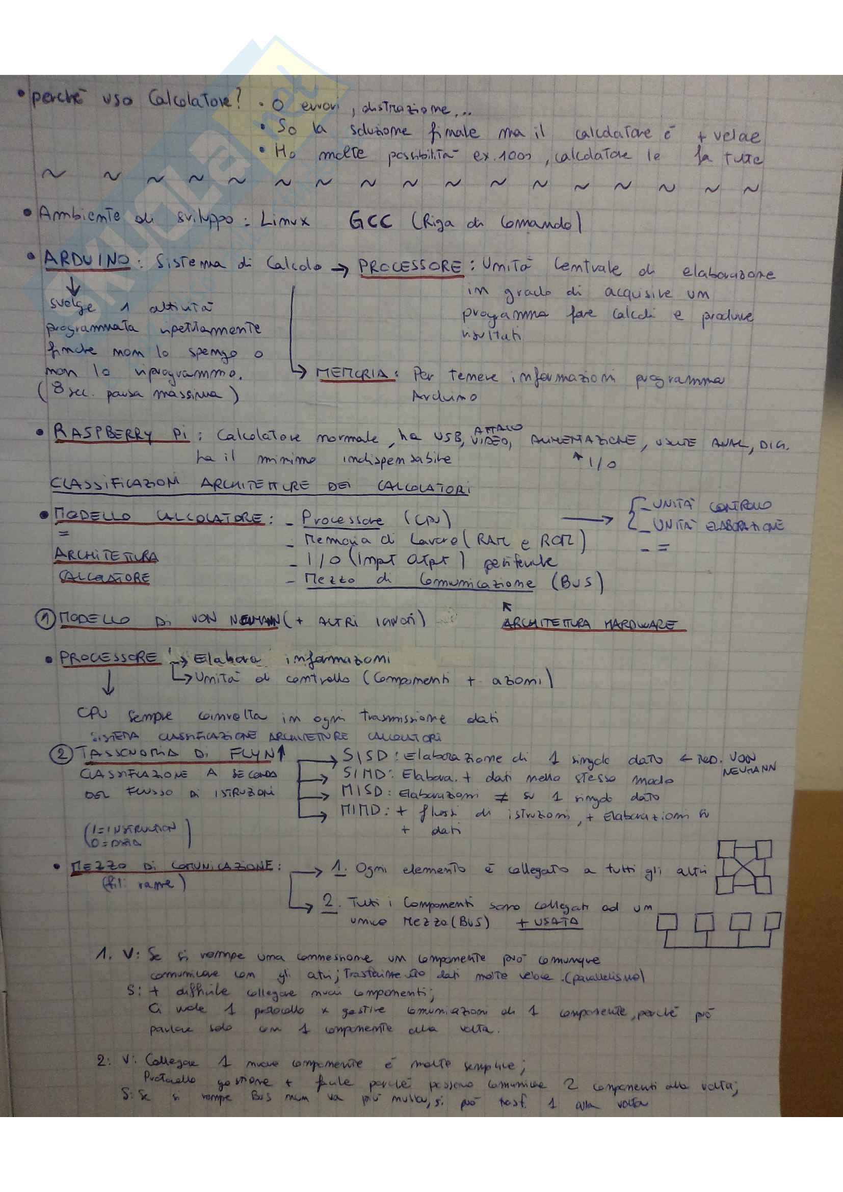 Informatica Teoria