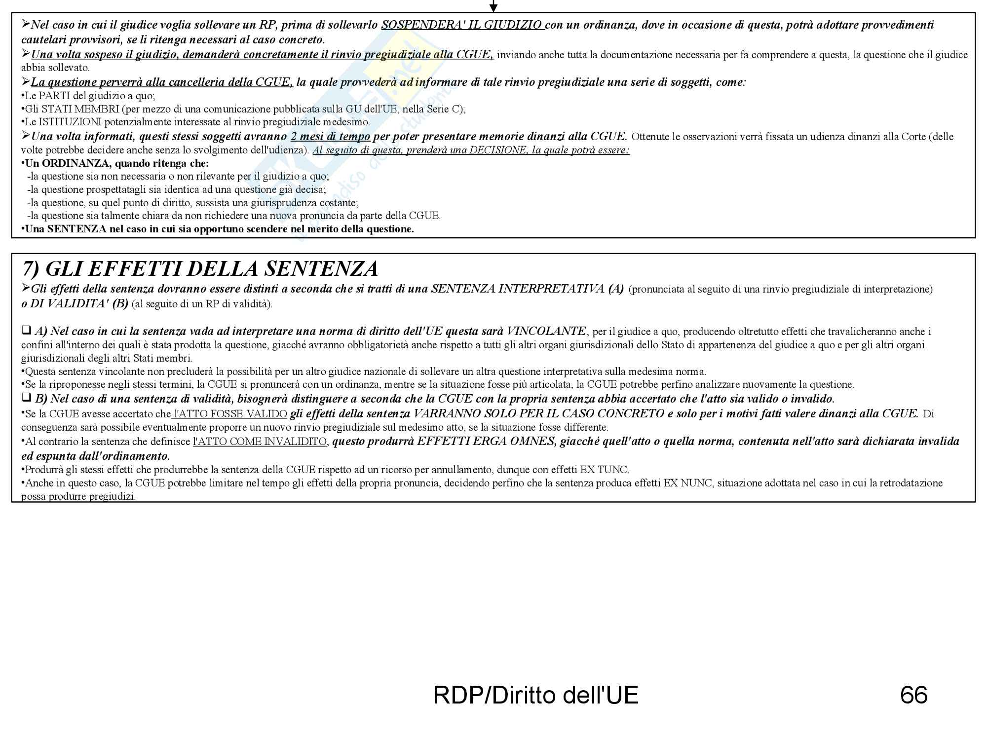 Diritto dell'UE Pag. 66