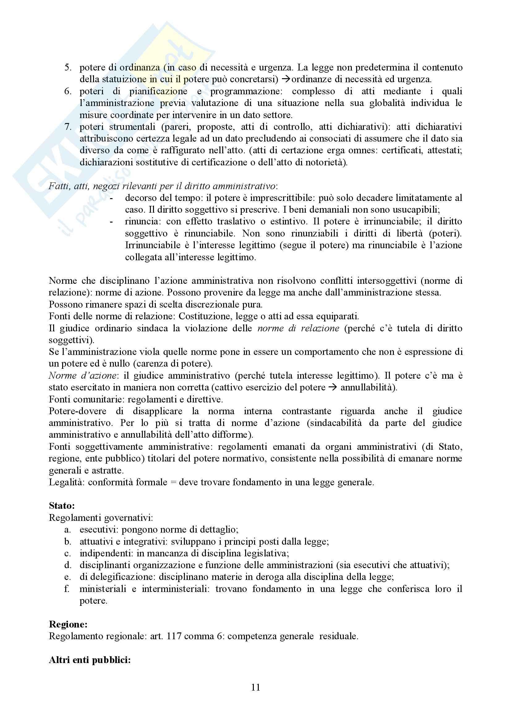 Manuale di diritto amministrativo, Casetta - Schemi Pag. 11