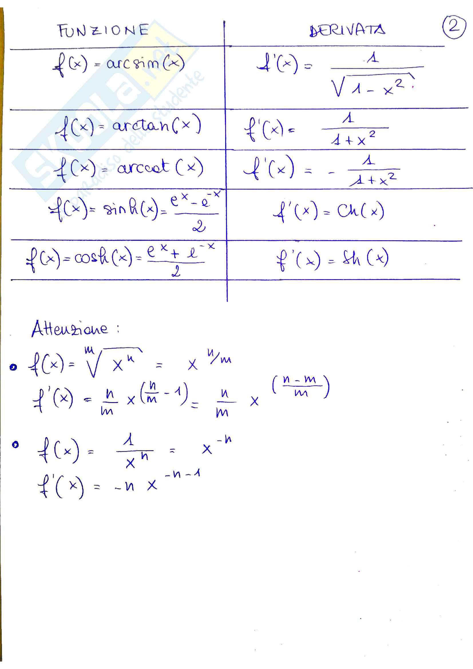 Derivate e regole di derivazione Pag. 2