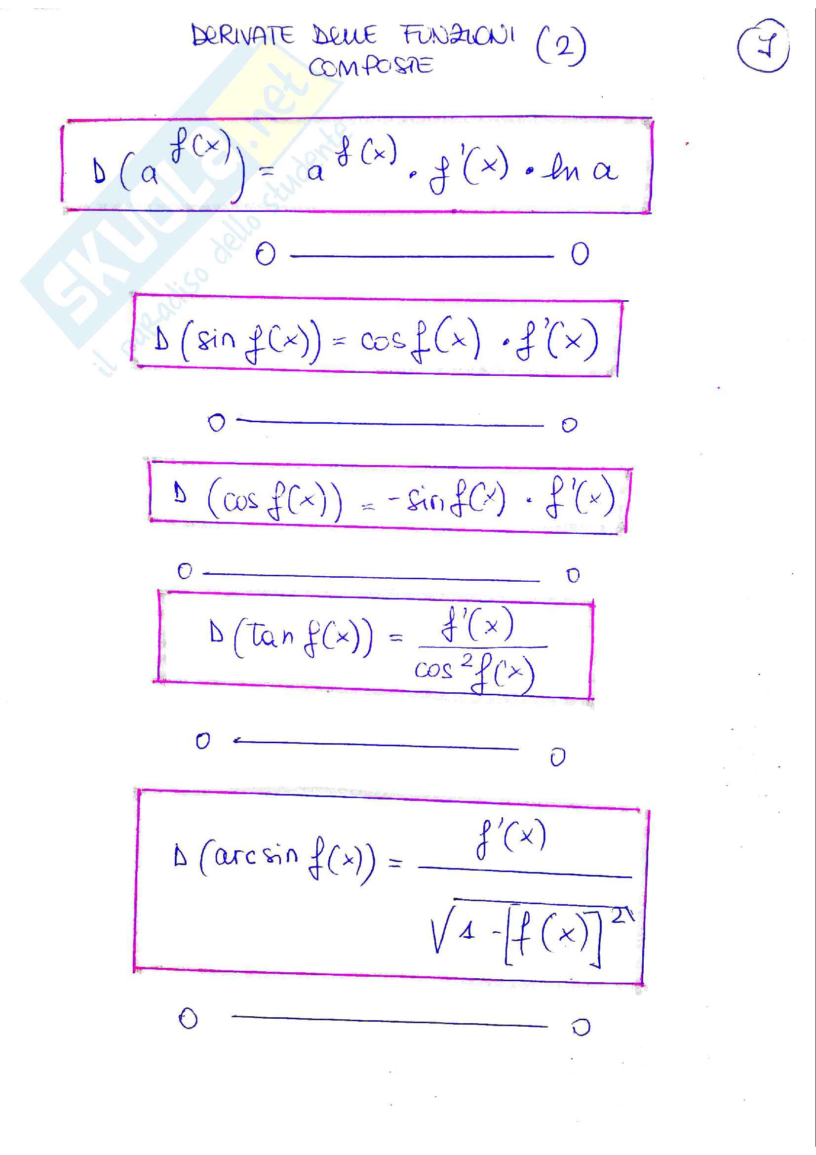 Derivate e regole di derivazione Pag. 6
