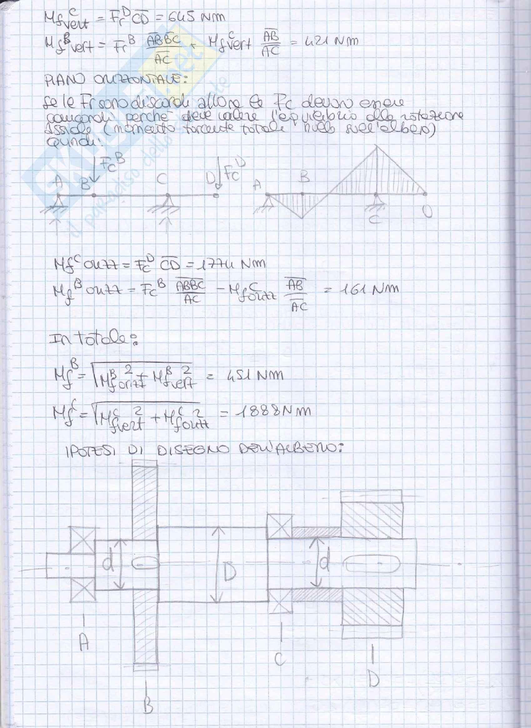 Elementi costruttivi delle macchine - Esercizi esame svolti Pag. 26