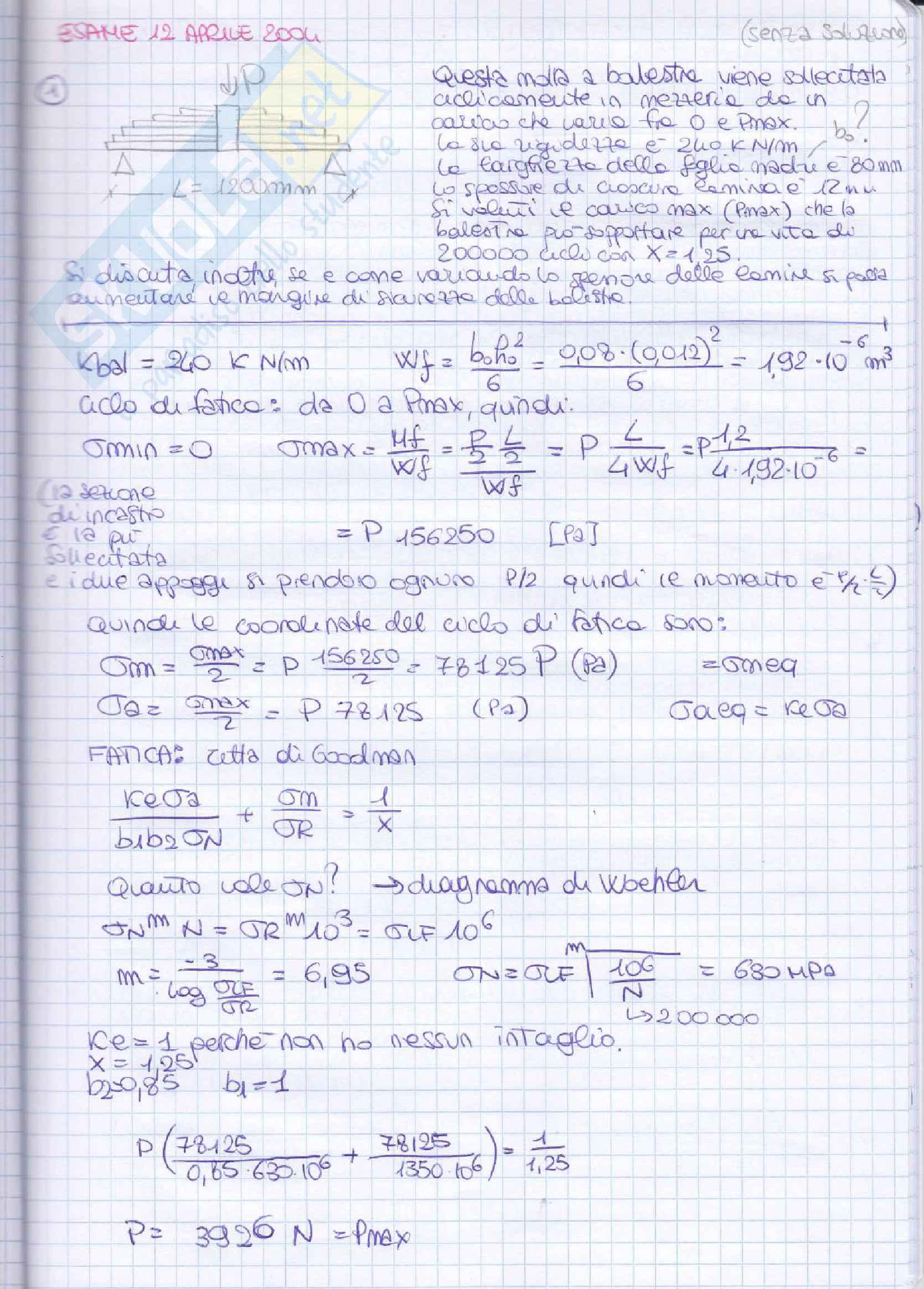 Elementi costruttivi delle macchine - Esercizi esame svolti Pag. 41