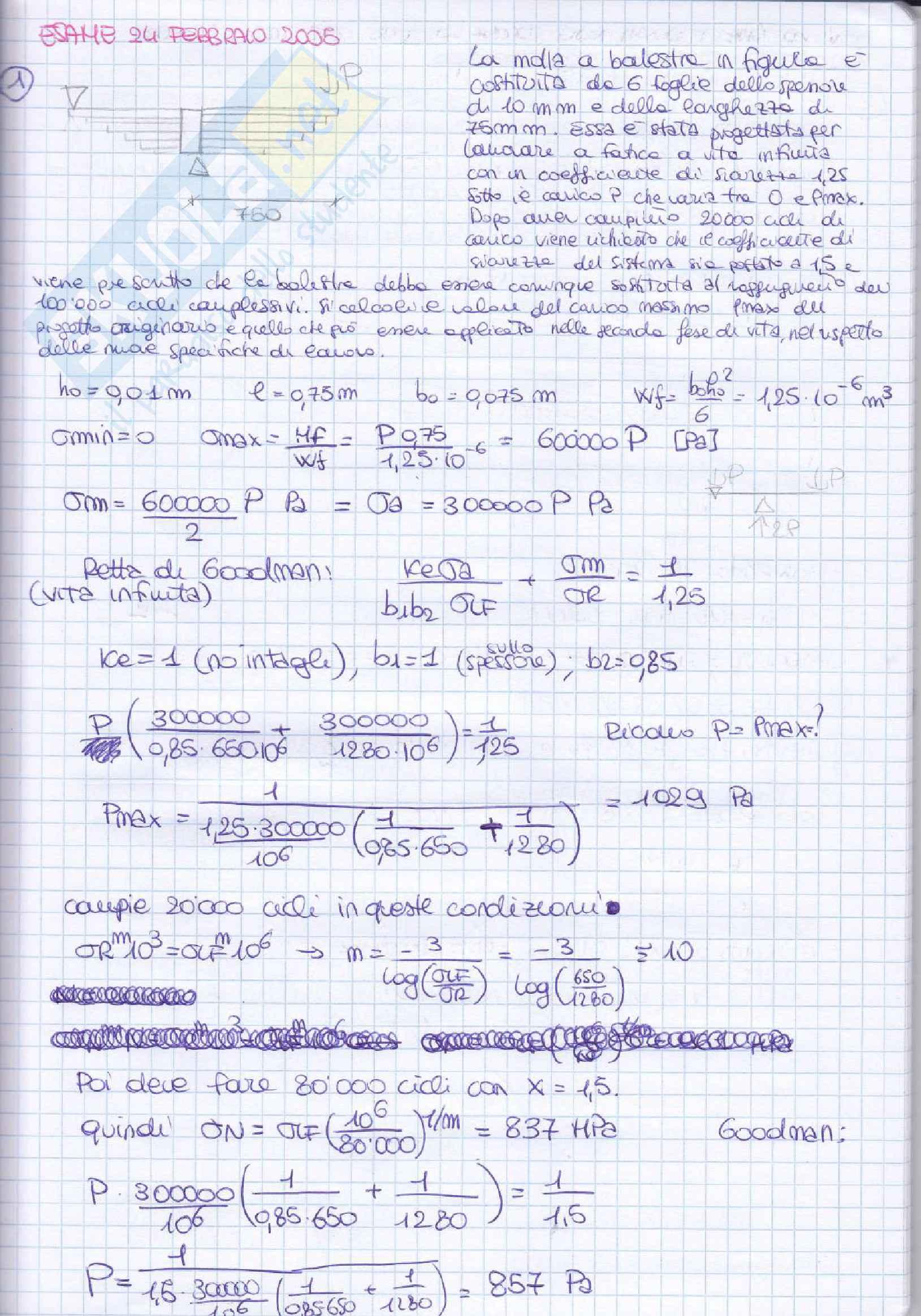 Elementi costruttivi delle macchine - Esercizi esame svolti Pag. 66