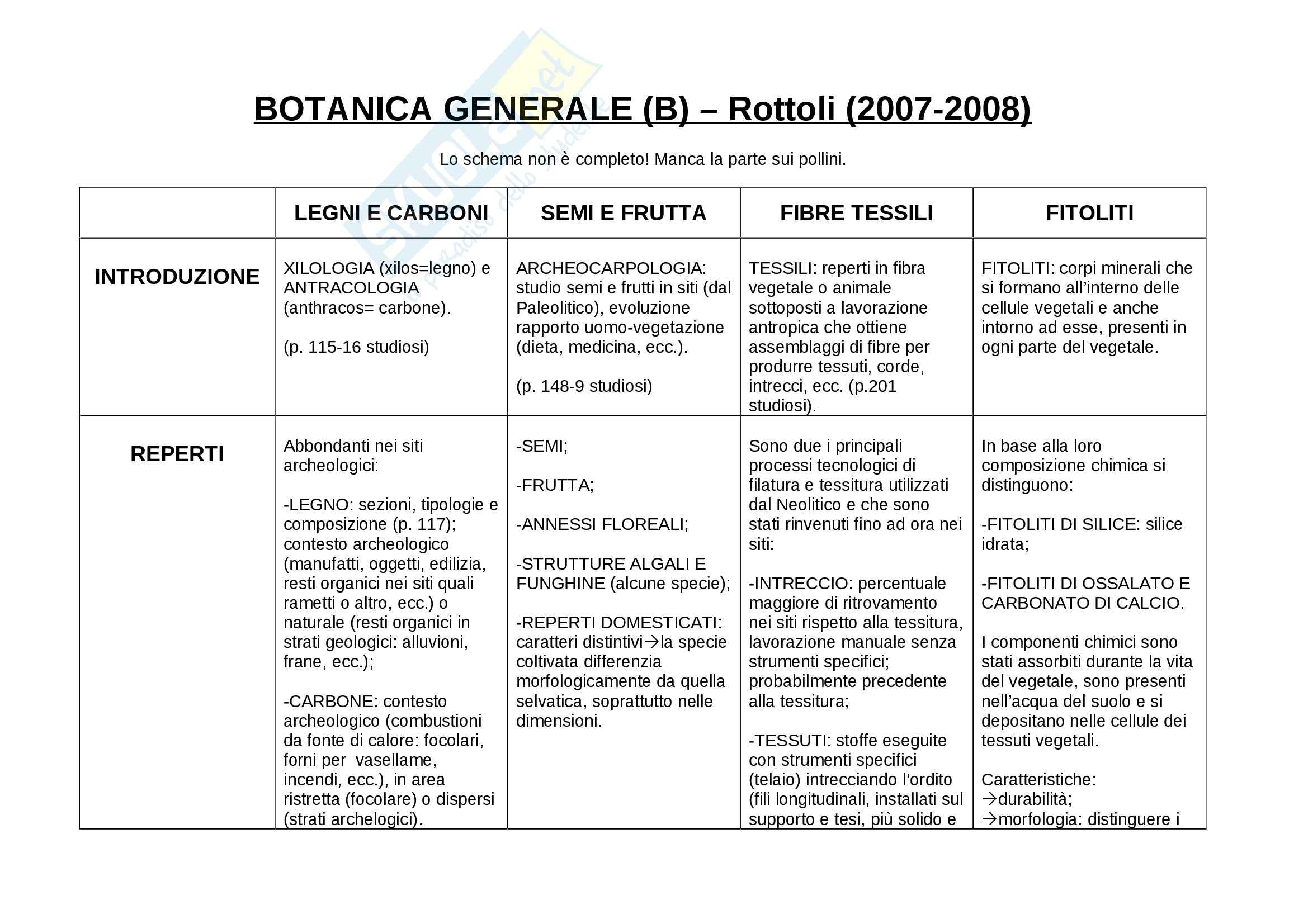 Botanica generale - Appunti