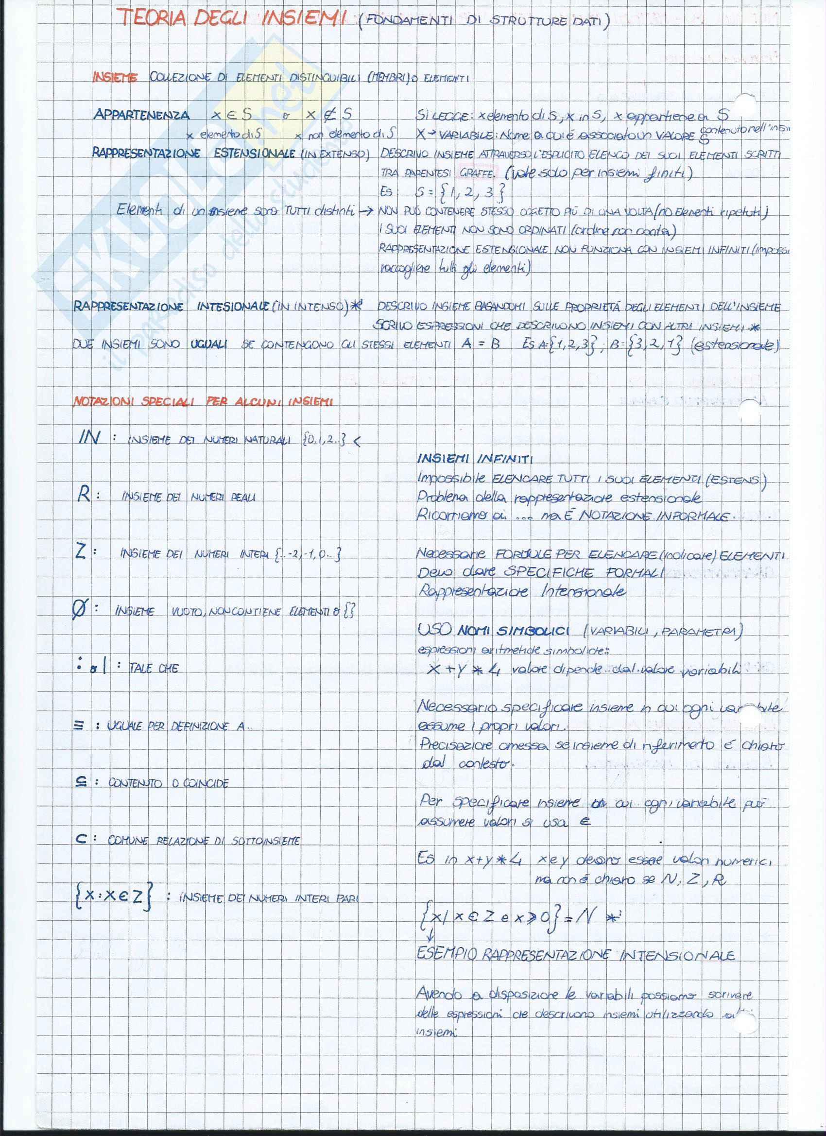 Fondamenti Teorici e Programmazione - Modulo B Pag. 2