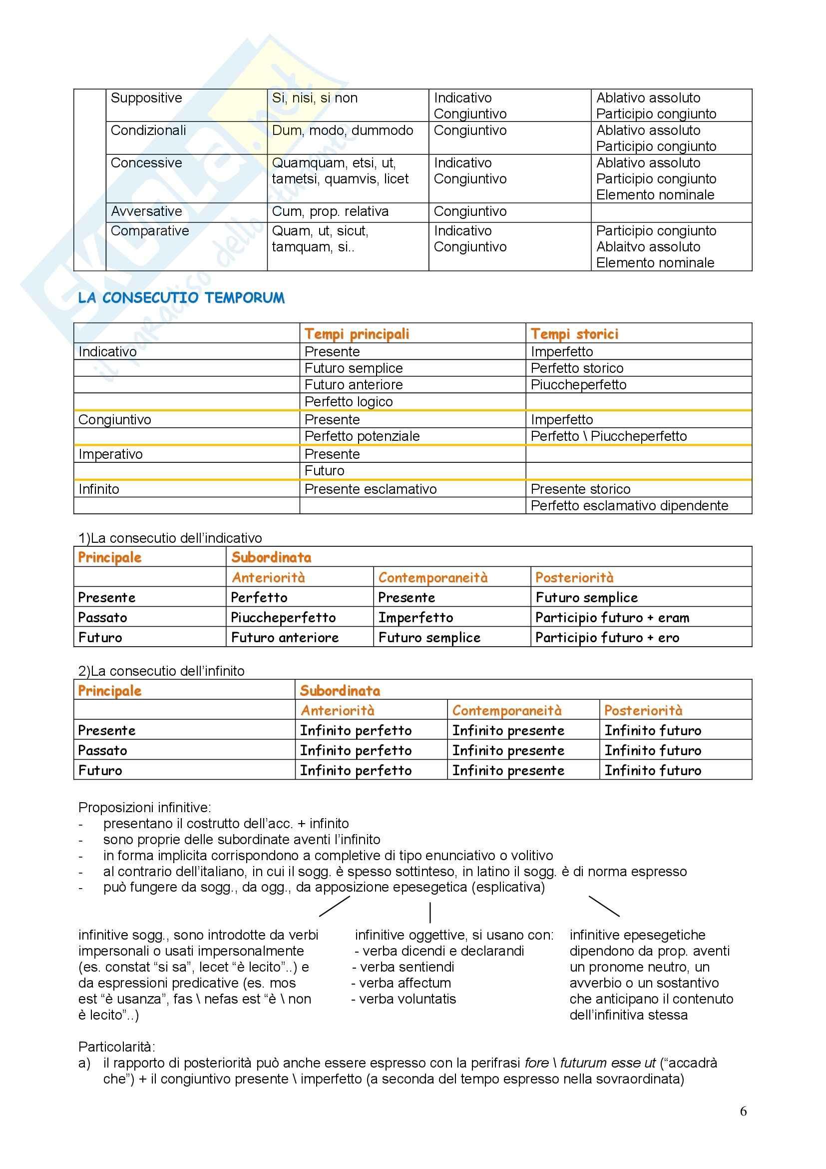 Lingua e letteratura latina - schemi Pag. 6