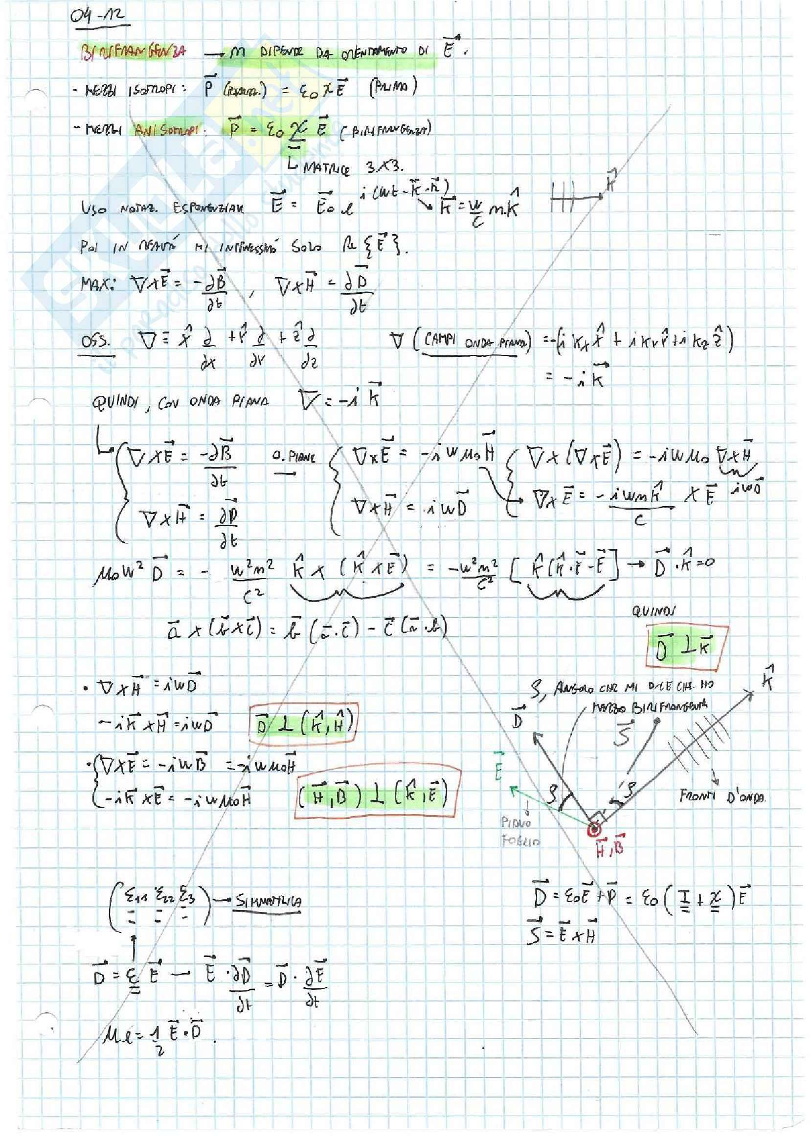 Appunti ed Esercizi Fisica 2 Pag. 121